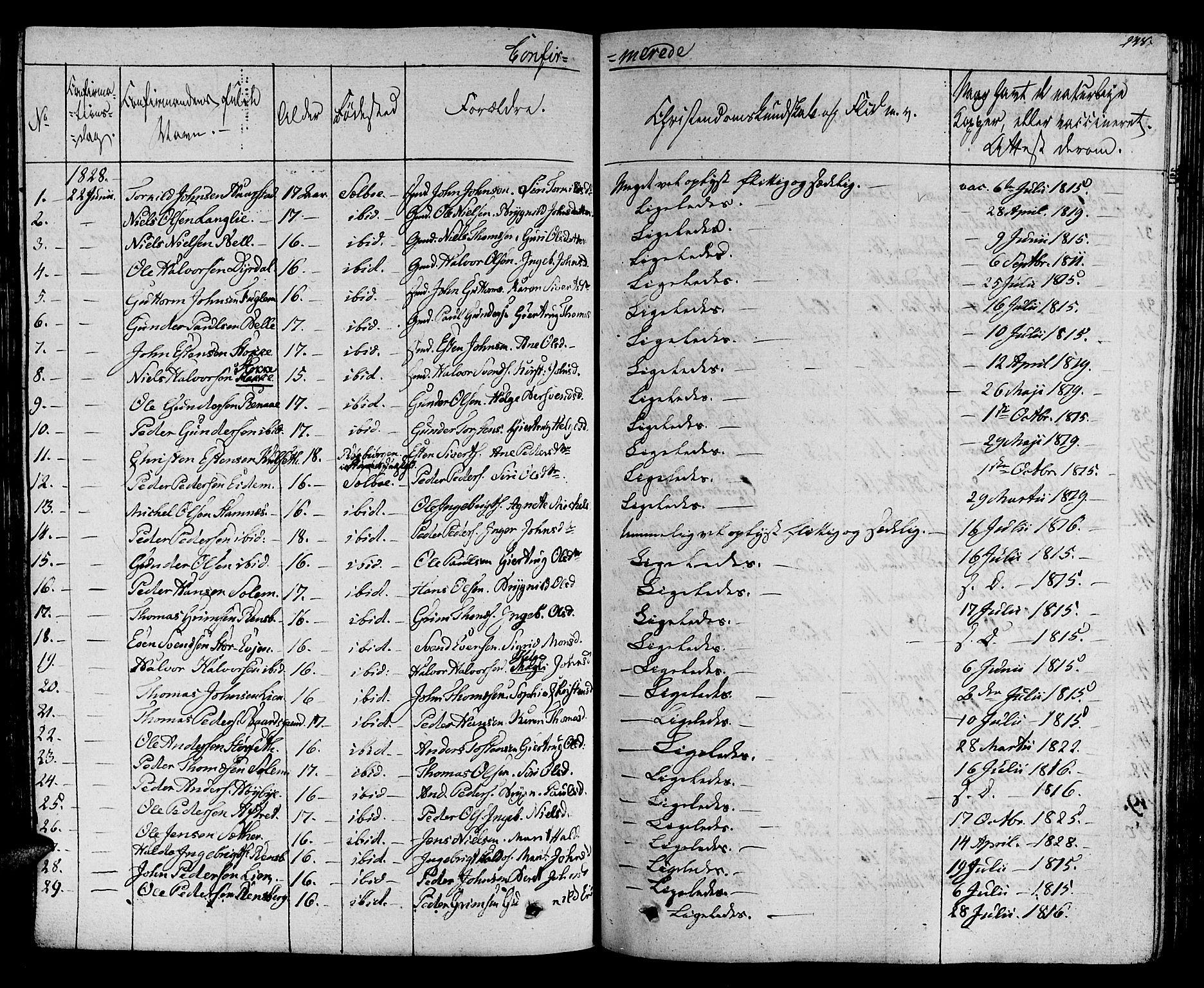 SAT, Ministerialprotokoller, klokkerbøker og fødselsregistre - Sør-Trøndelag, 695/L1143: Ministerialbok nr. 695A05 /1, 1824-1842, s. 248