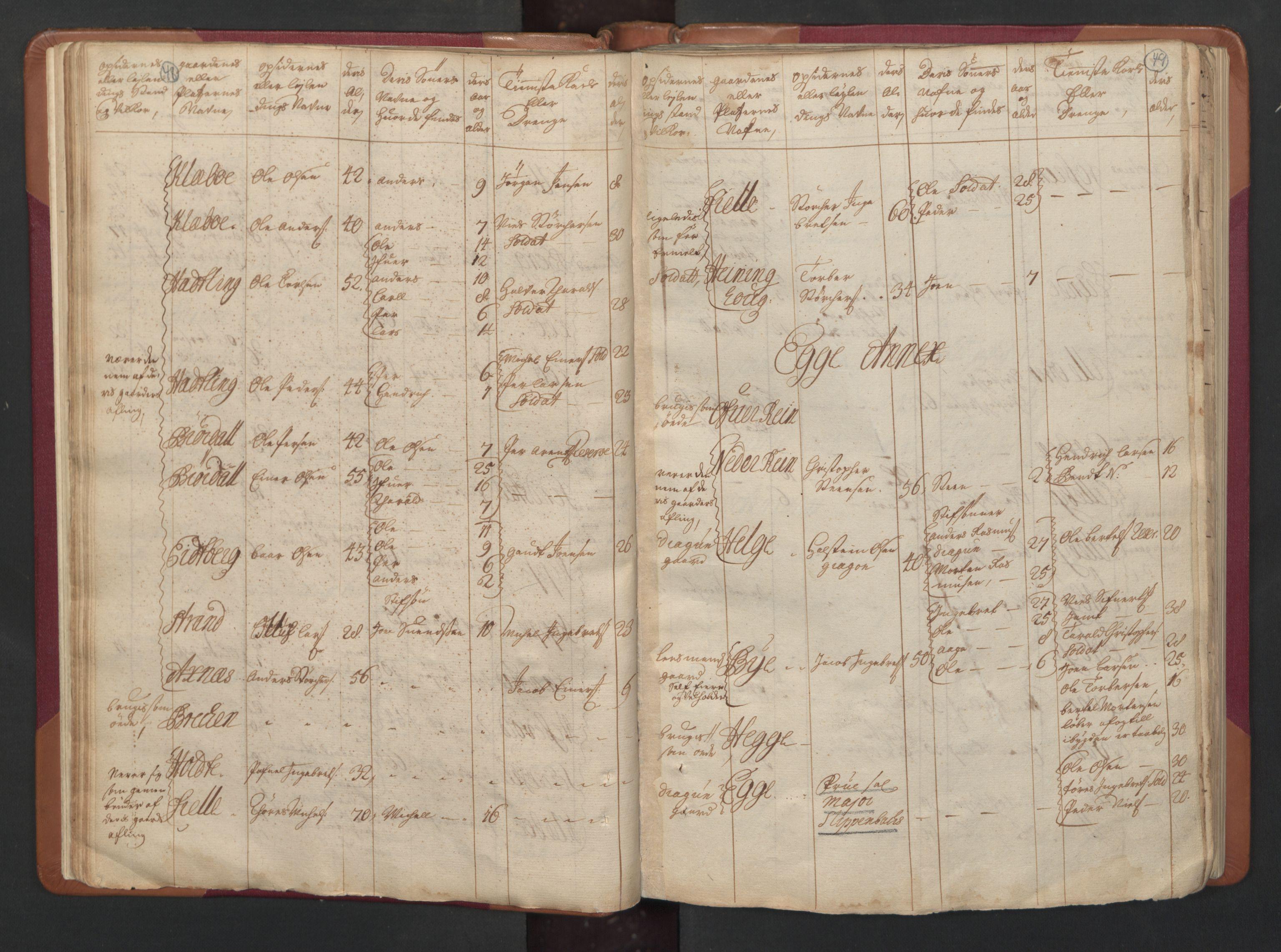 RA, Manntallet 1701, nr. 15: Inderøy fogderi og Namdal fogderi, 1701, s. 48-49