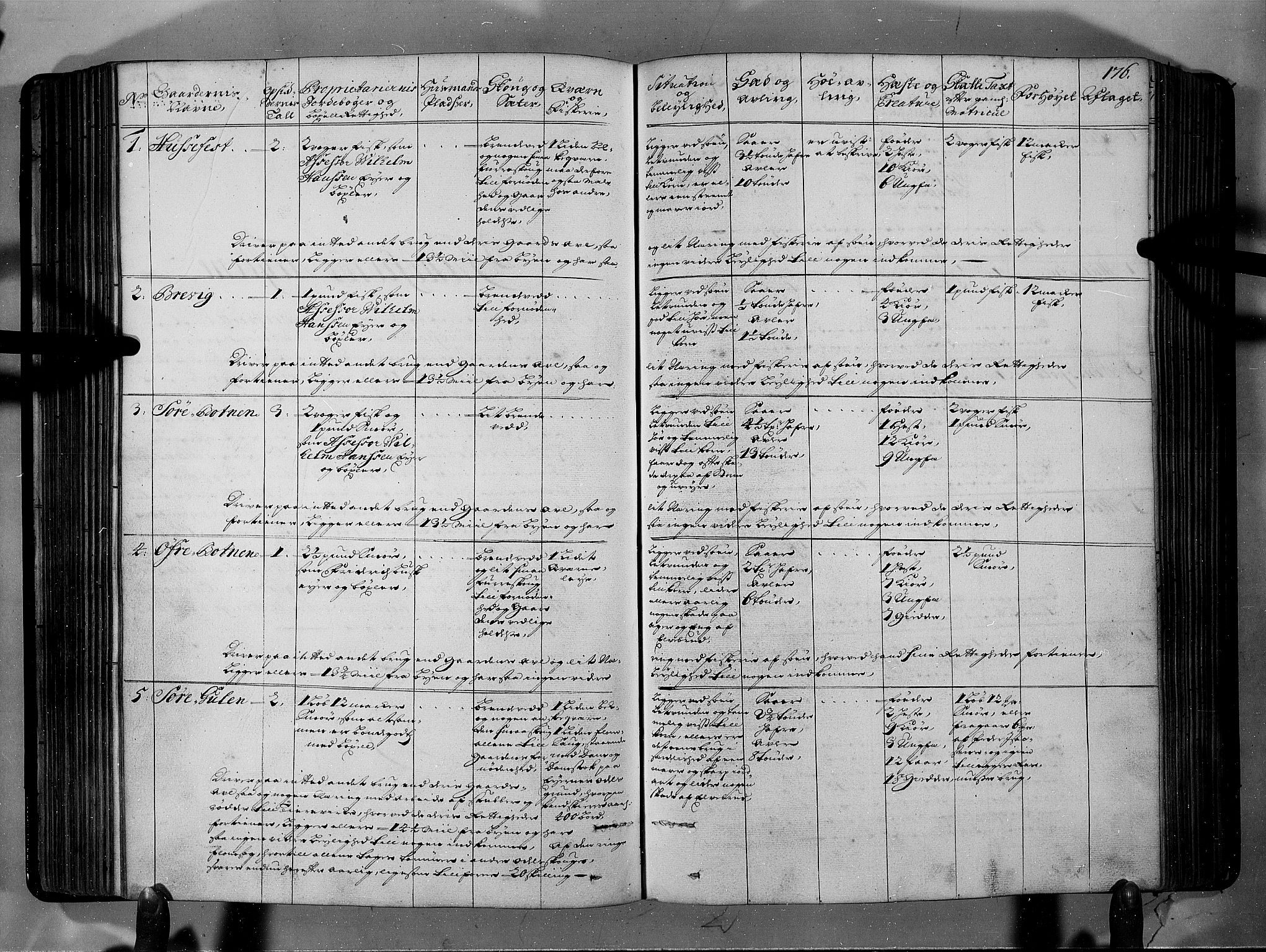 RA, Rentekammeret inntil 1814, Realistisk ordnet avdeling, N/Nb/Nbf/L0146: Sunnfjord og Nordfjord eksaminasjonsprotokoll, 1723, s. 175b-176a