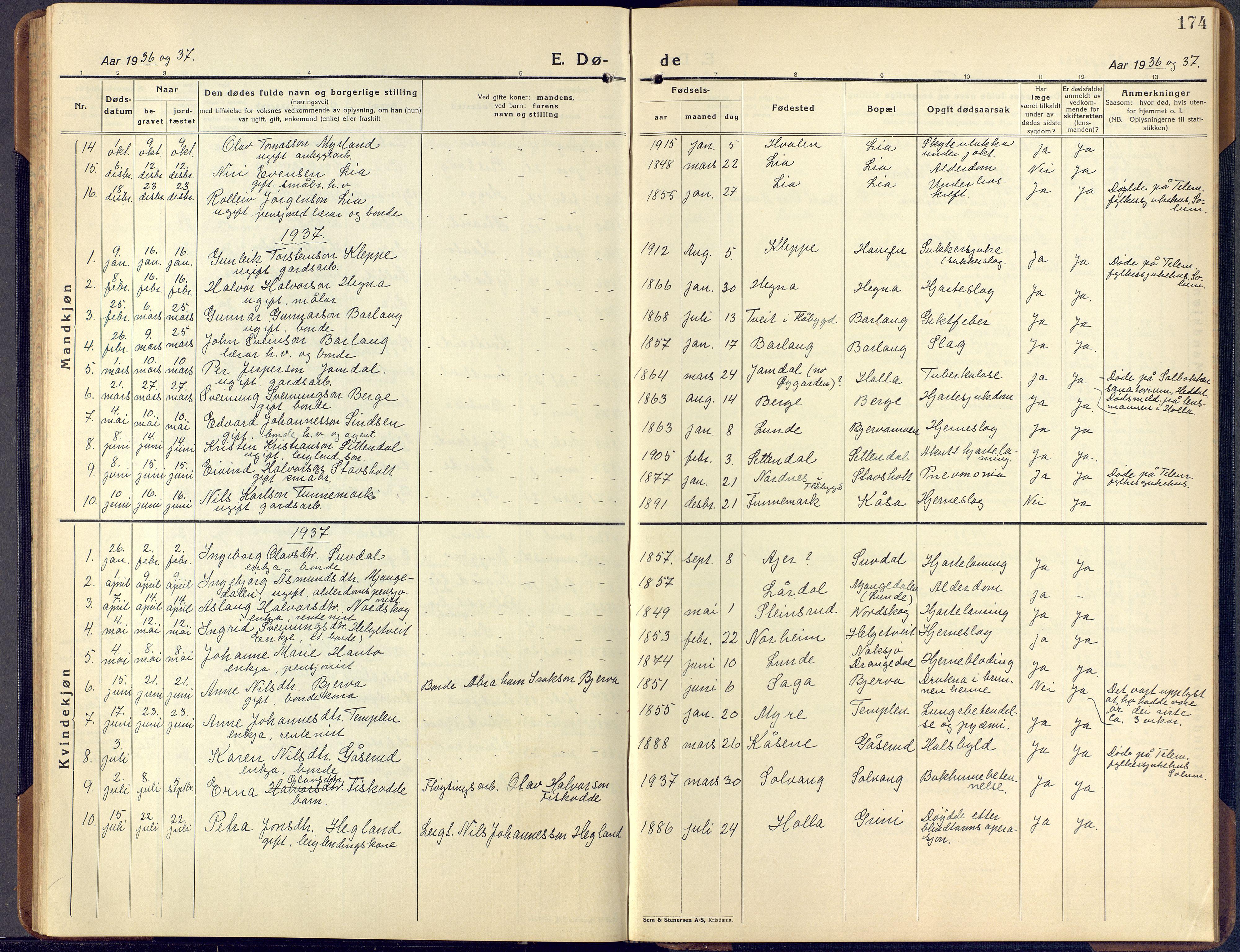 SAKO, Lunde kirkebøker, F/Fa/L0006: Ministerialbok nr. I 6, 1922-1940, s. 174