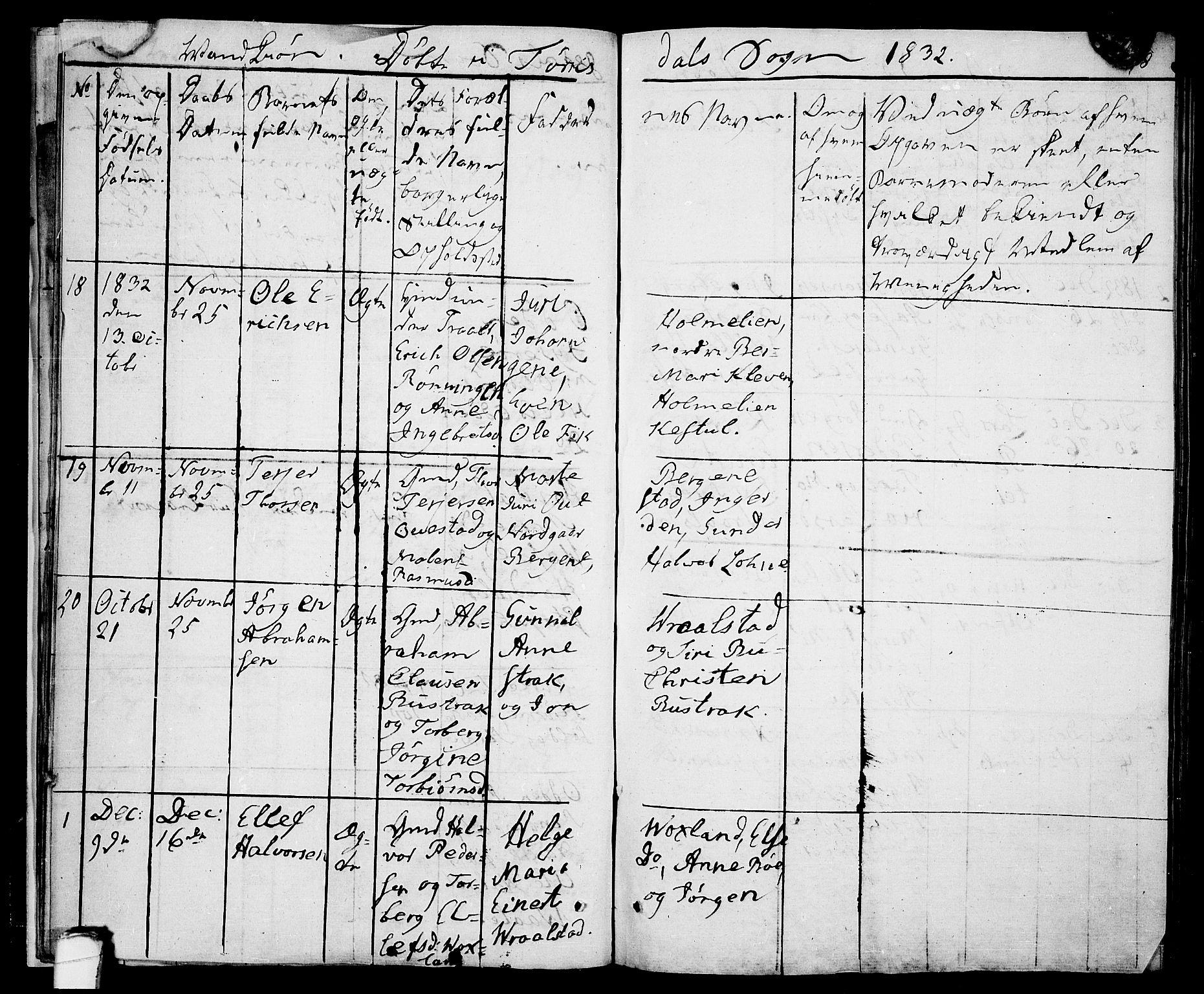 SAKO, Drangedal kirkebøker, F/Fa/L0006: Ministerialbok nr. 6, 1831-1837, s. 28