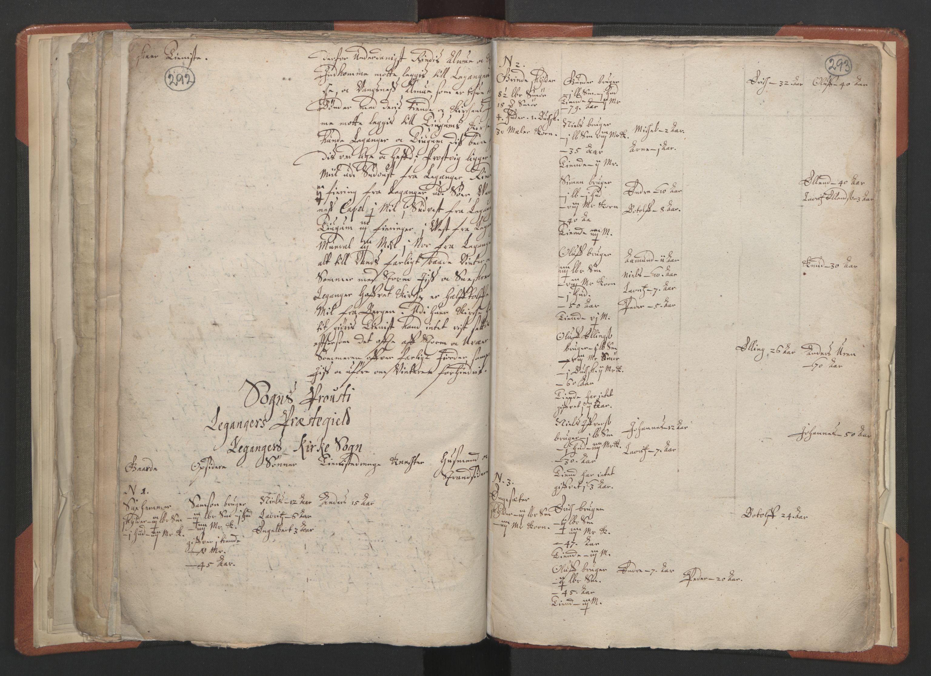 RA, Sogneprestenes manntall 1664-1666, nr. 23: Sogn prosti, 1664-1666, s. 292-293