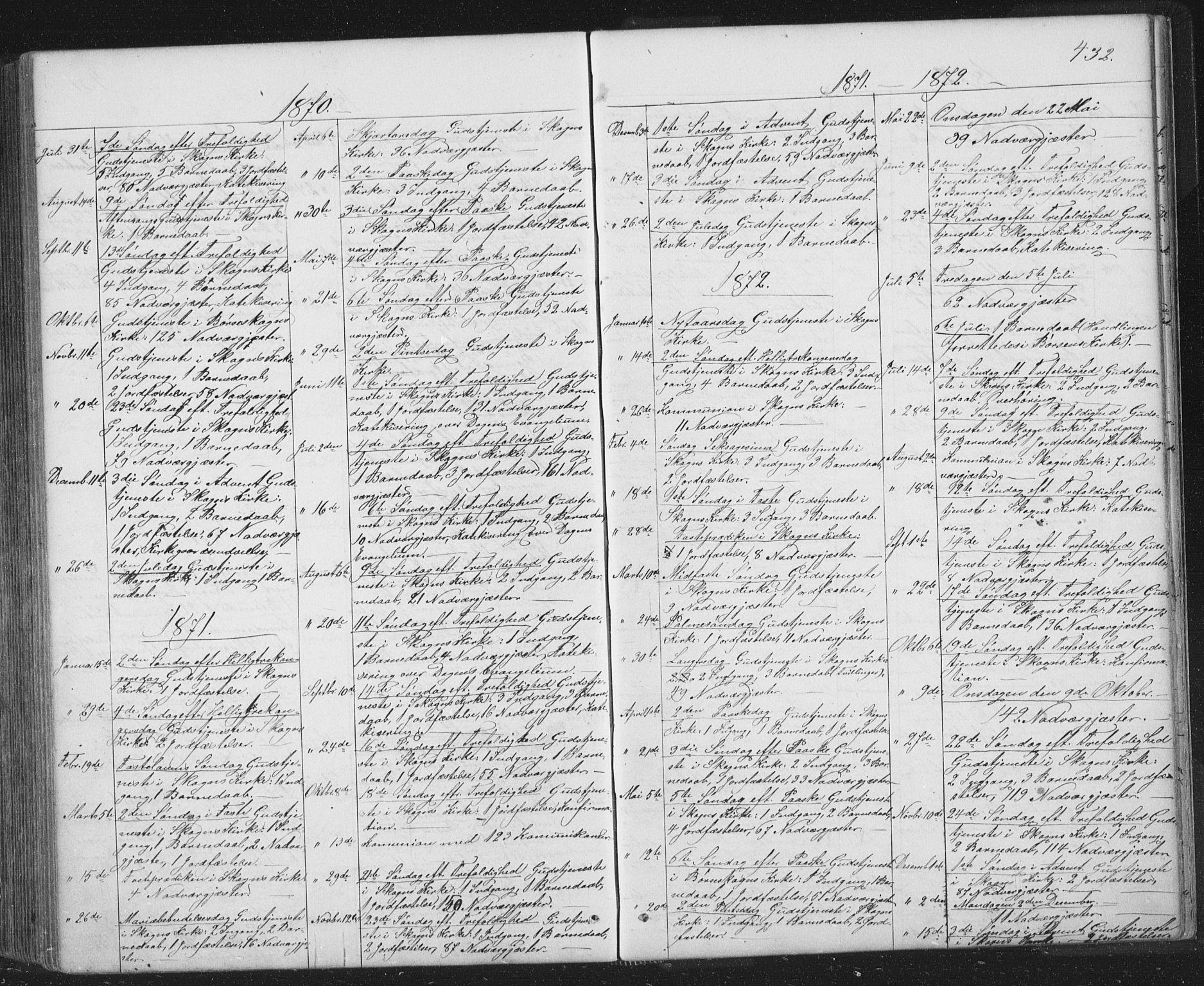 SAT, Ministerialprotokoller, klokkerbøker og fødselsregistre - Sør-Trøndelag, 667/L0798: Klokkerbok nr. 667C03, 1867-1929, s. 432