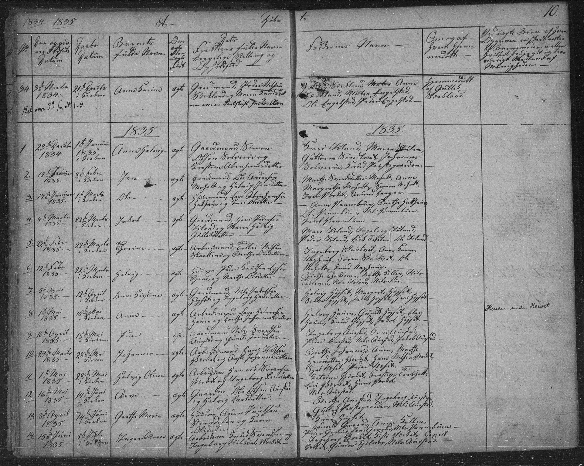 SAKO, Siljan kirkebøker, F/Fa/L0001: Ministerialbok nr. 1, 1831-1870, s. 10