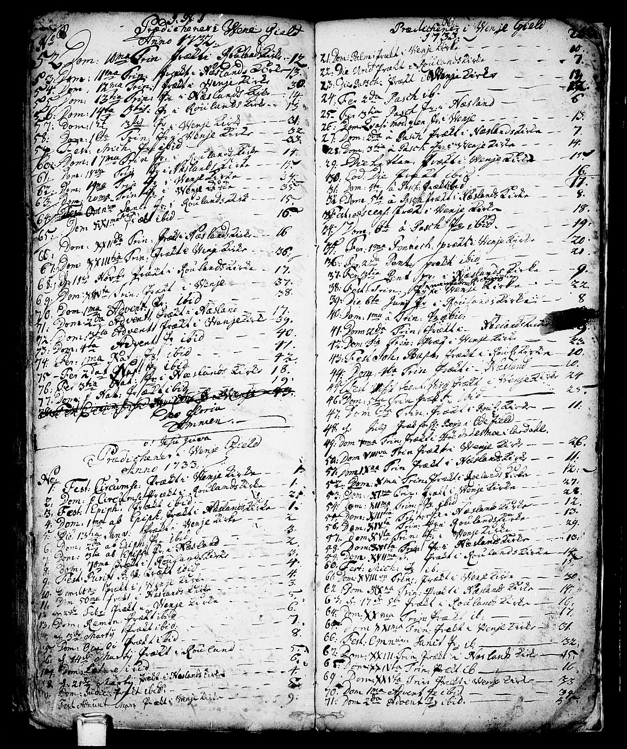 SAKO, Vinje kirkebøker, F/Fa/L0001: Ministerialbok nr. I 1, 1717-1766, s. 253