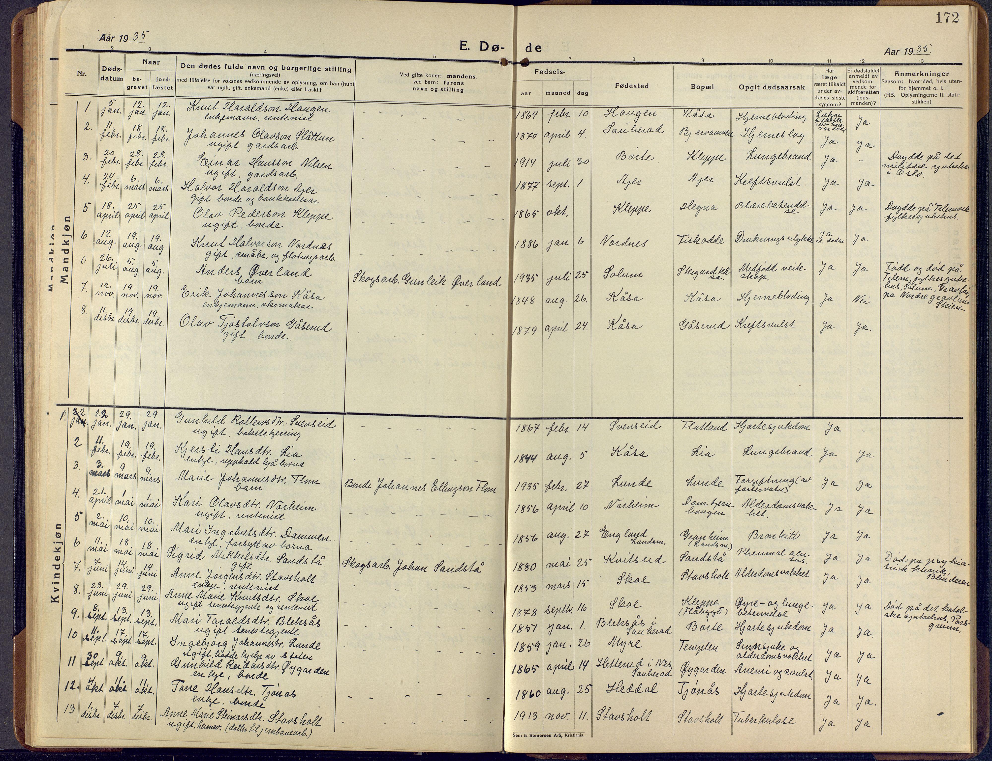 SAKO, Lunde kirkebøker, F/Fa/L0006: Ministerialbok nr. I 6, 1922-1940, s. 172