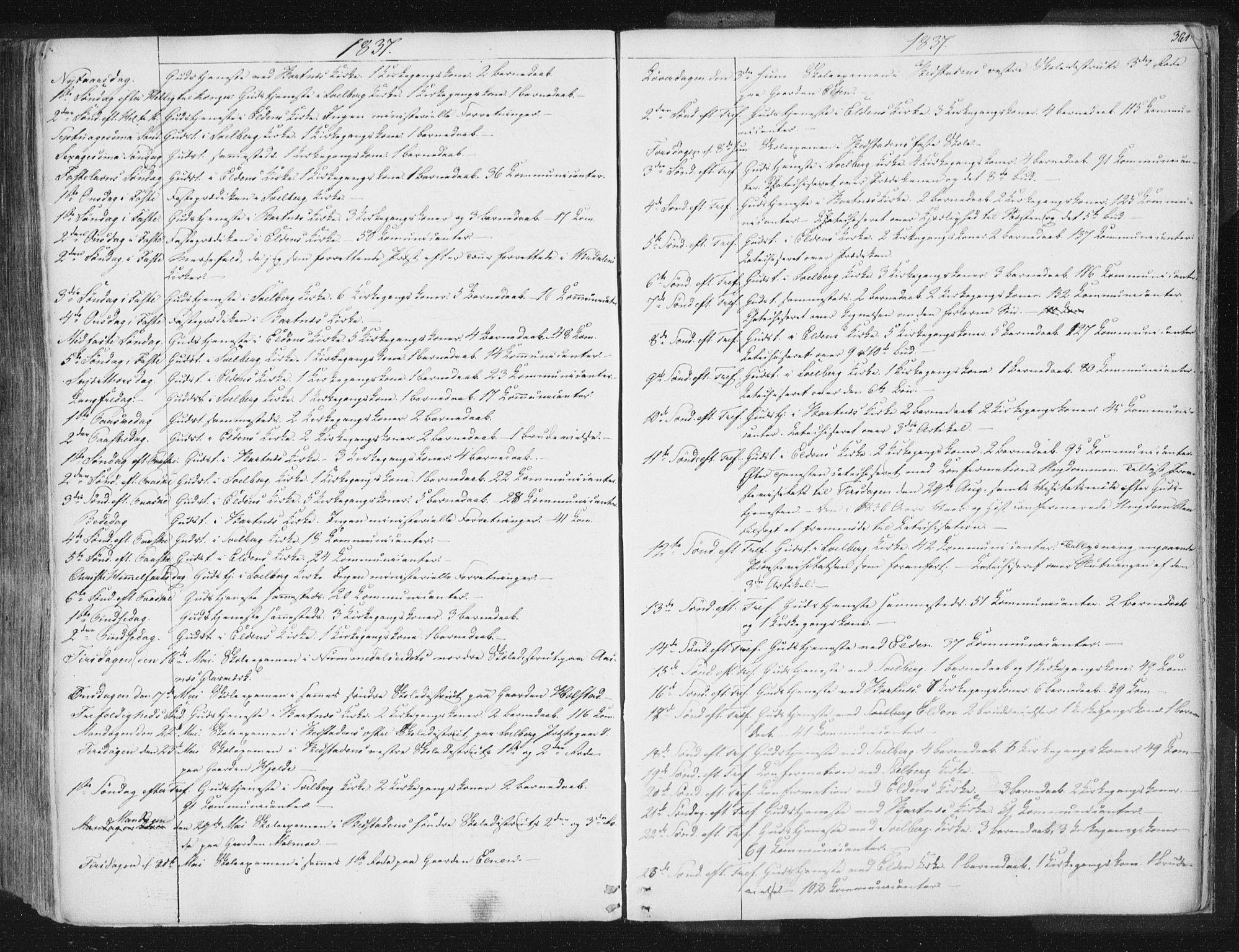 SAT, Ministerialprotokoller, klokkerbøker og fødselsregistre - Nord-Trøndelag, 741/L0392: Ministerialbok nr. 741A06, 1836-1848, s. 361