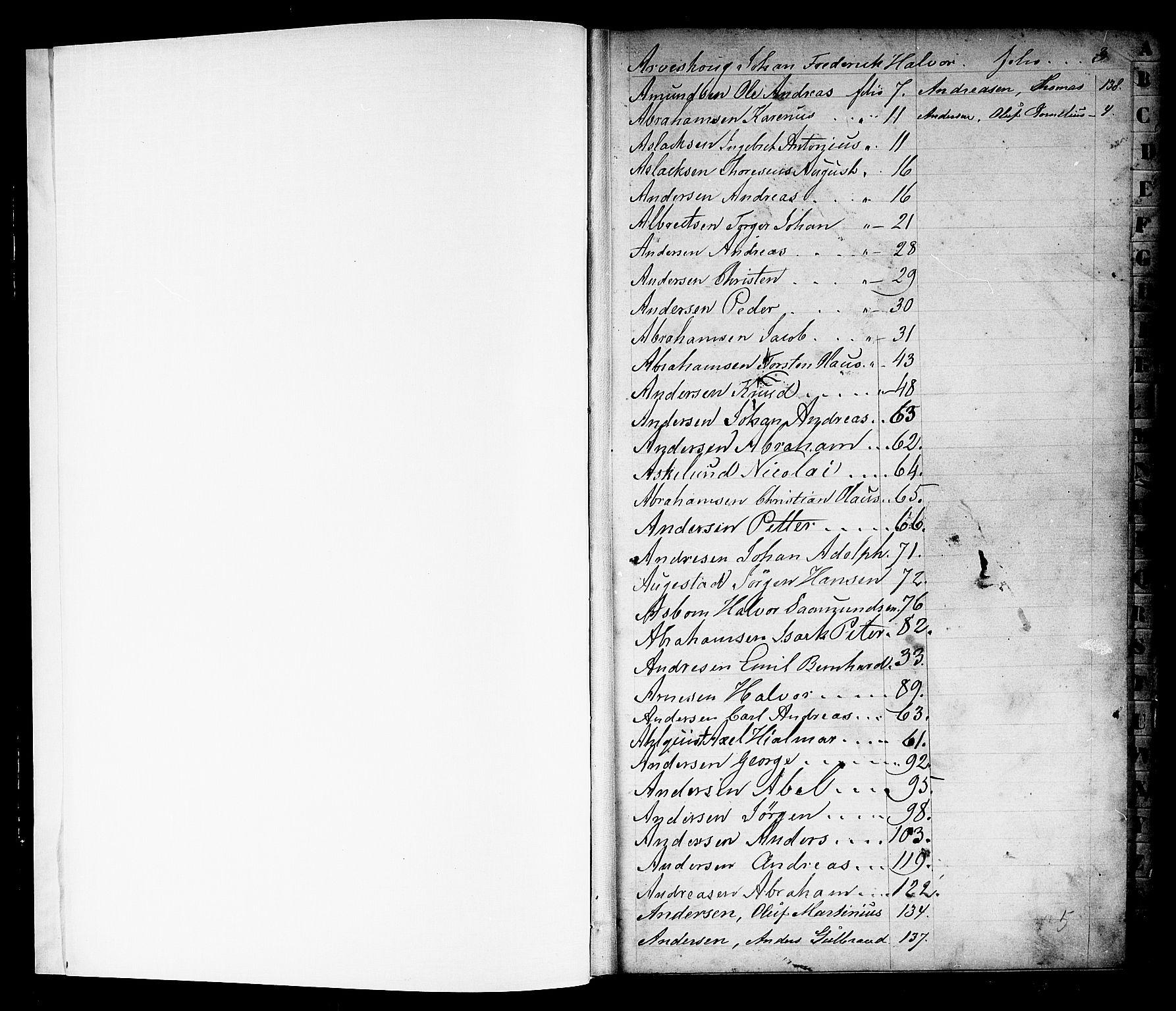 SAKO, Porsgrunn innrulleringskontor, F/Fb/L0001: Annotasjonsrulle, 1860-1868, s. 3