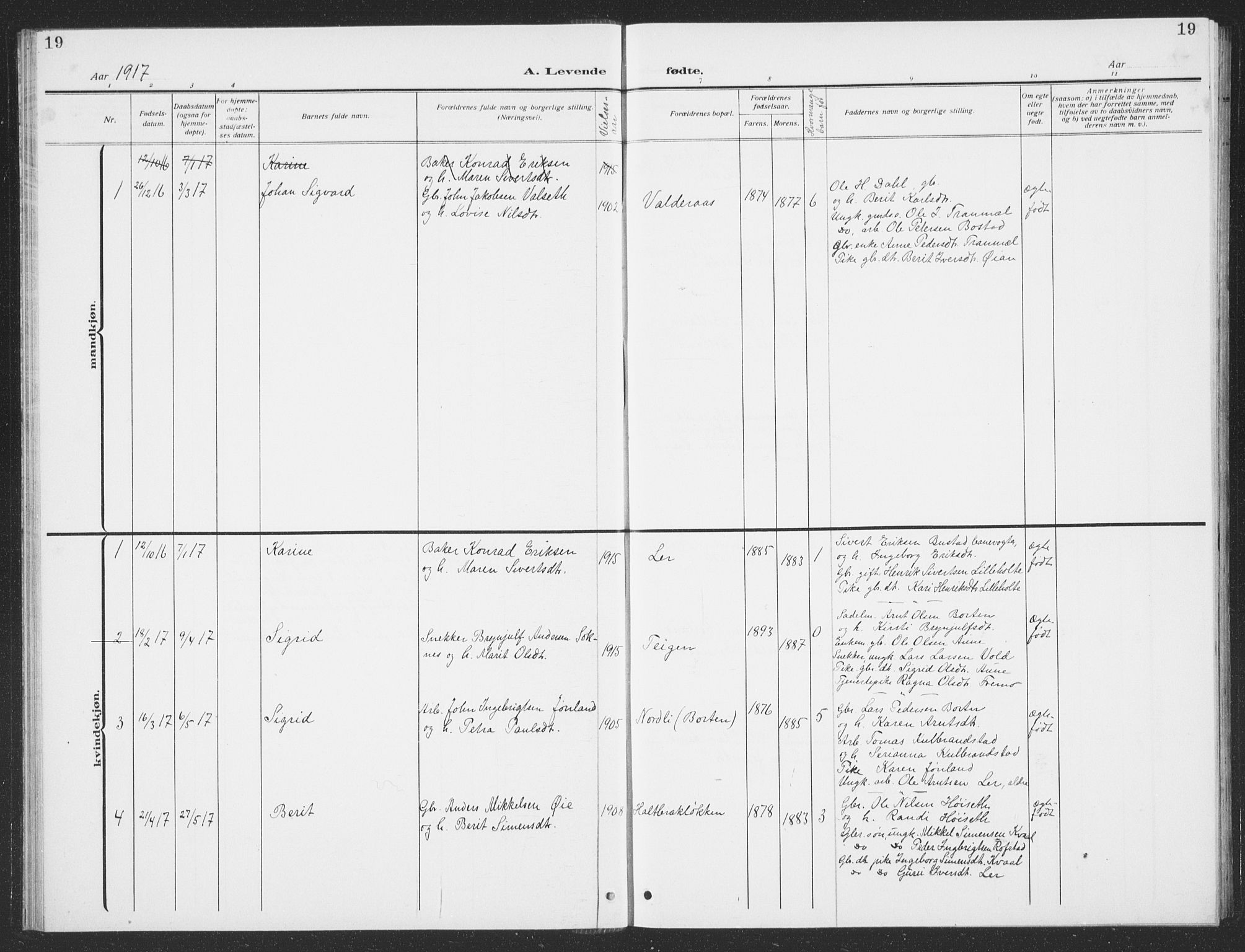 SAT, Ministerialprotokoller, klokkerbøker og fødselsregistre - Sør-Trøndelag, 693/L1124: Klokkerbok nr. 693C05, 1911-1941, s. 19