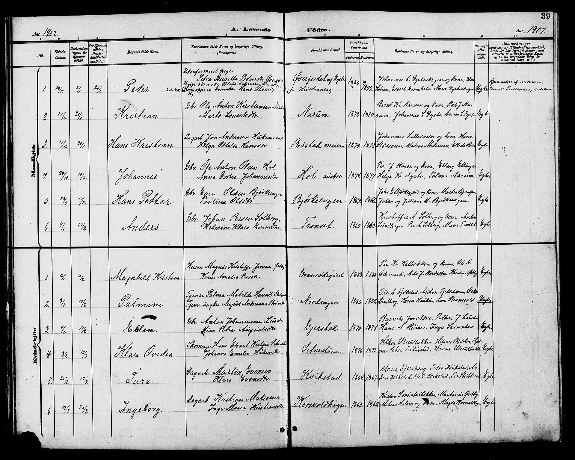 SAH, Vestre Toten prestekontor, H/Ha/Hab/L0011: Klokkerbok nr. 11, 1901-1911, s. 39