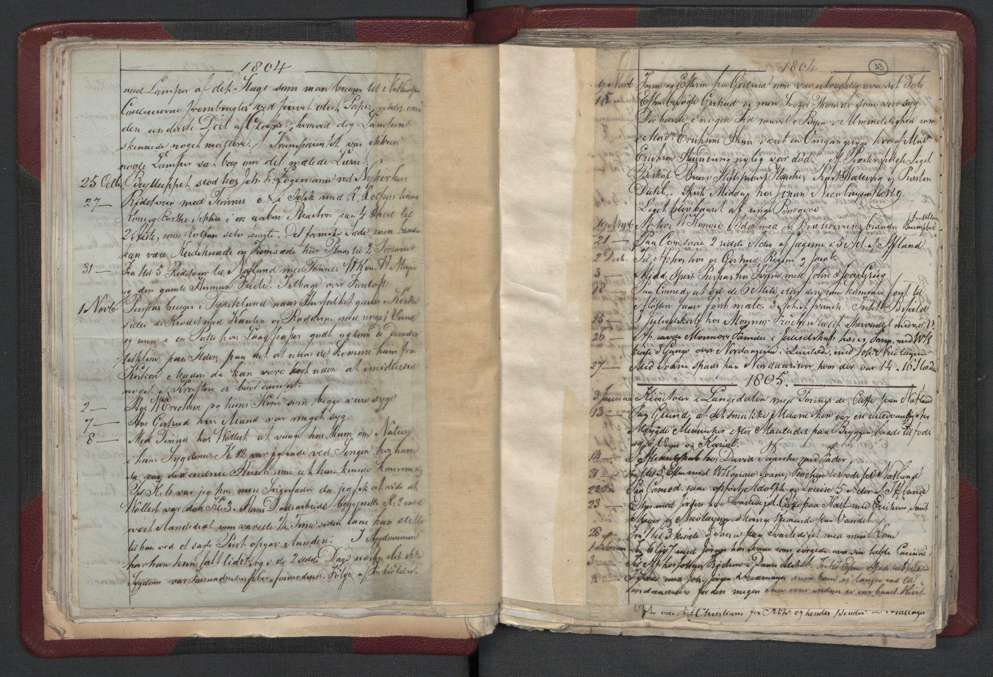 RA, Meltzer, Fredrik, F/L0001: Dagbok for årene 1796-1808, 1811, 1817, 1796-1817, s. 32b-33a