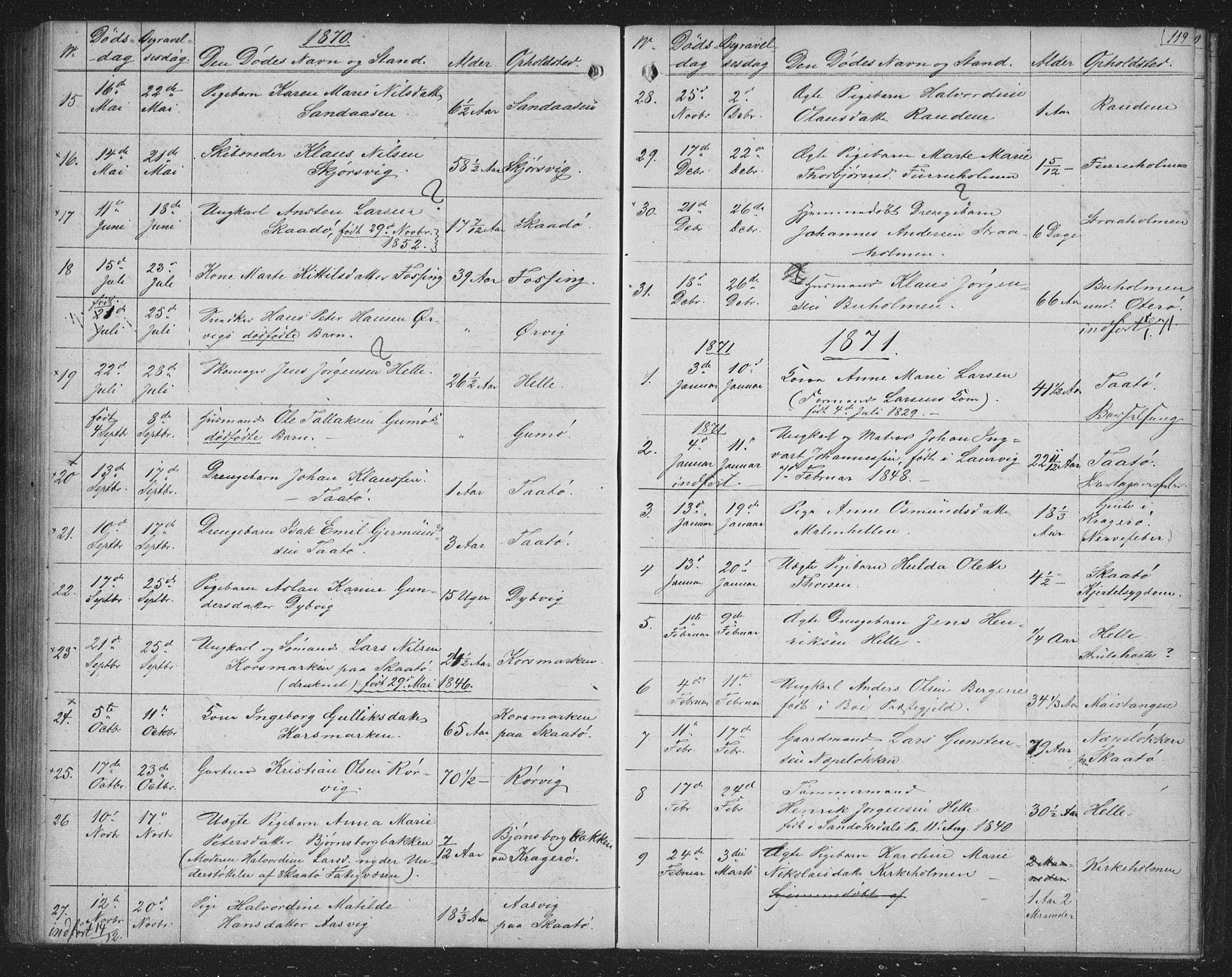 SAKO, Skåtøy kirkebøker, G/Ga/L0001: Klokkerbok nr. I 1, 1862-1872, s. 119