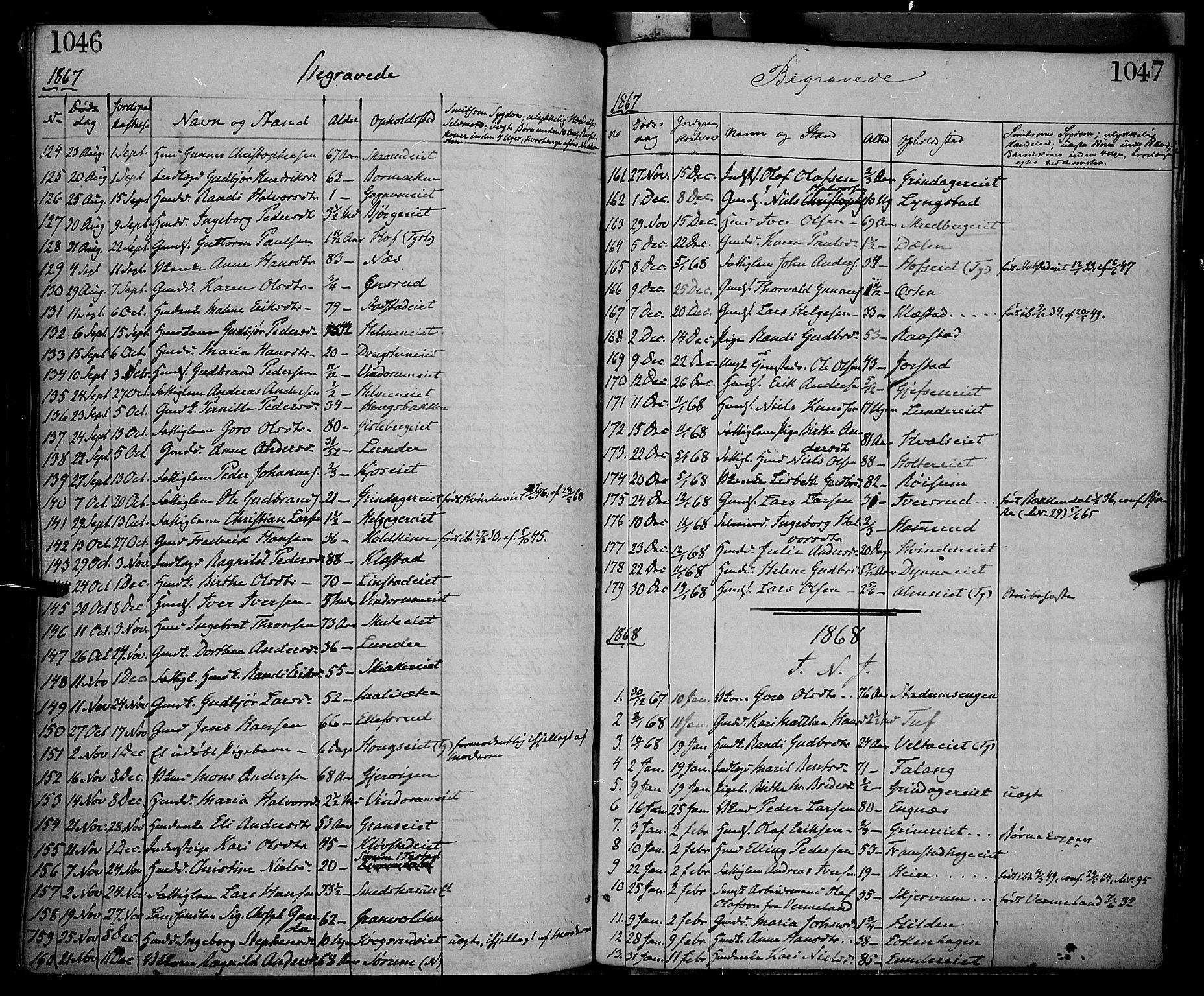 SAH, Gran prestekontor, Ministerialbok nr. 12, 1856-1874, s. 1046-1047