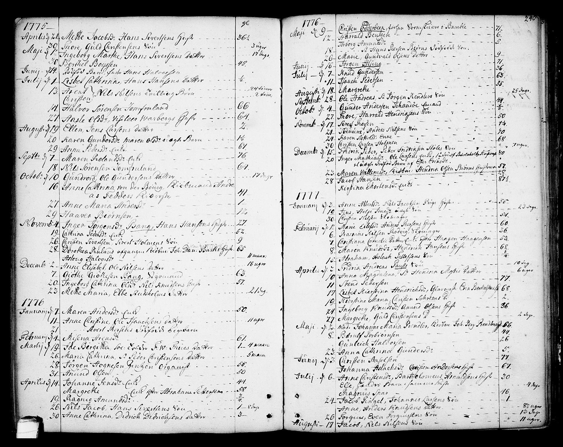 SAKO, Kragerø kirkebøker, F/Fa/L0002: Ministerialbok nr. 2, 1767-1802, s. 240