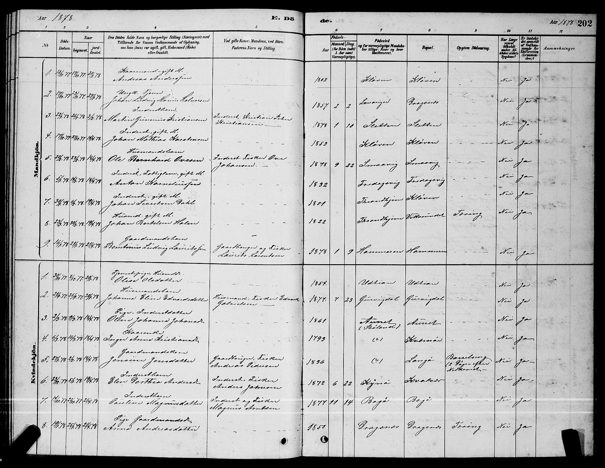 SAT, Ministerialprotokoller, klokkerbøker og fødselsregistre - Sør-Trøndelag, 640/L0585: Klokkerbok nr. 640C03, 1878-1891, s. 202