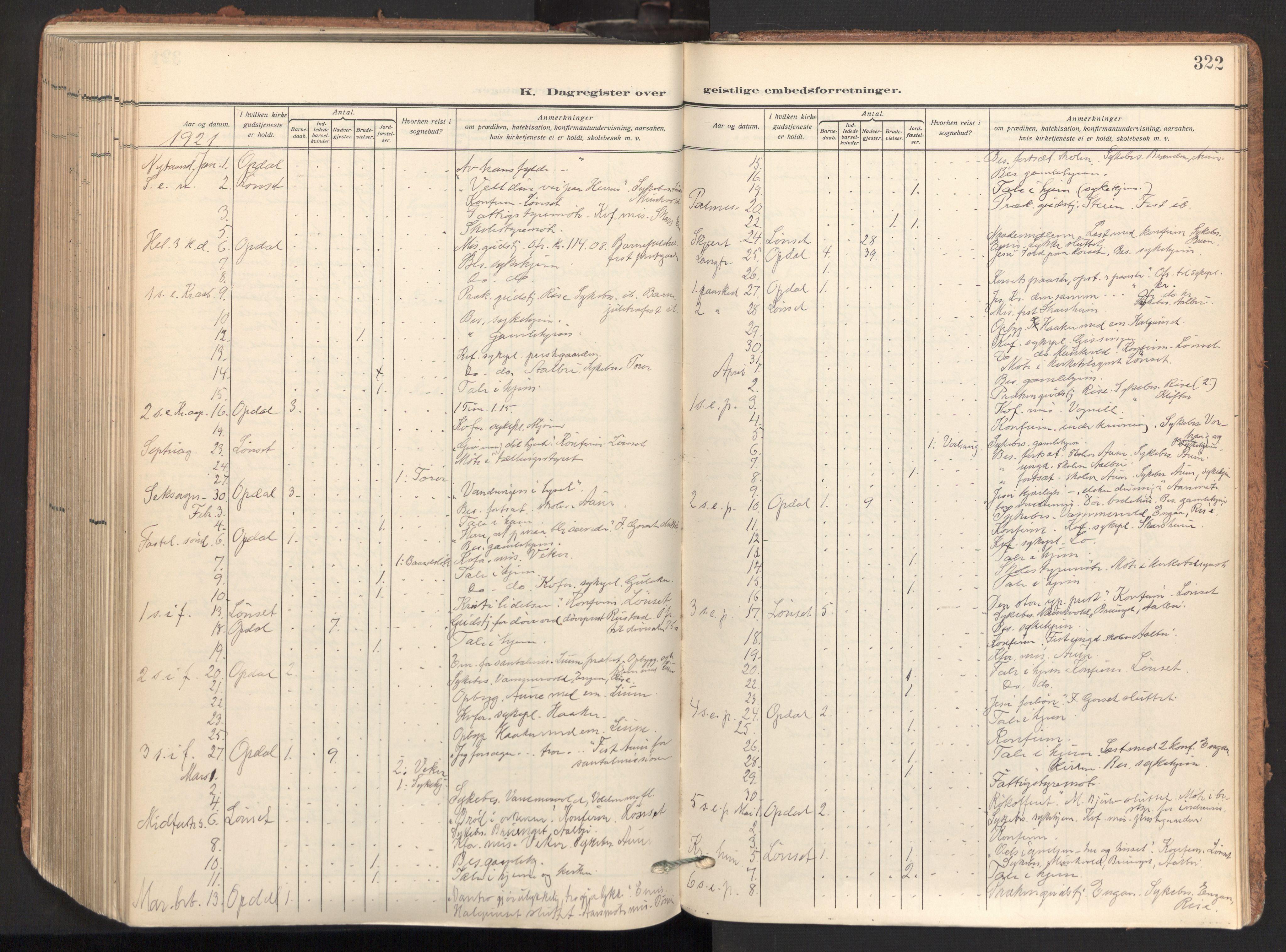 SAT, Ministerialprotokoller, klokkerbøker og fødselsregistre - Sør-Trøndelag, 678/L0909: Ministerialbok nr. 678A17, 1912-1930, s. 322