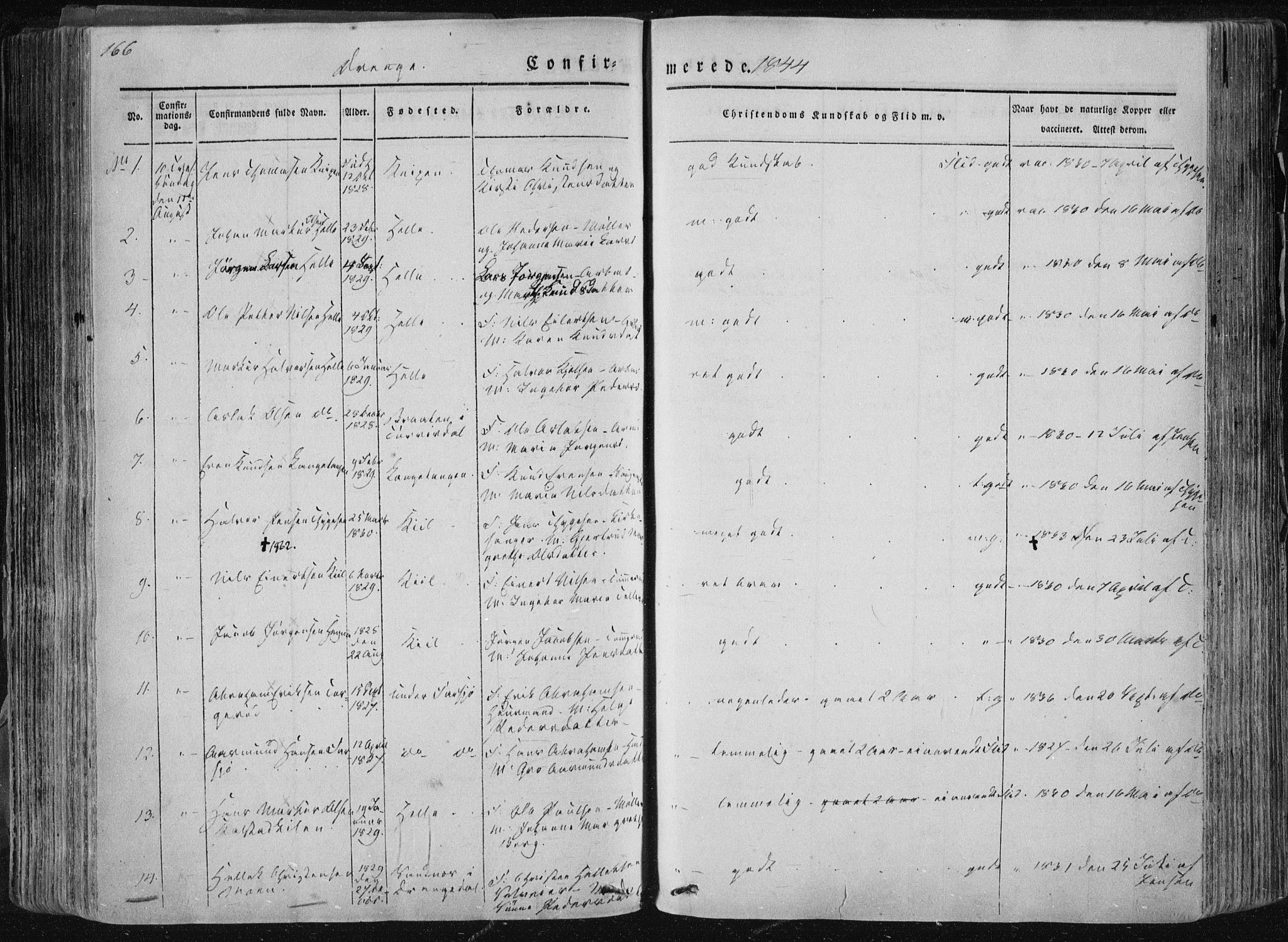 SAKO, Sannidal kirkebøker, F/Fa/L0007: Ministerialbok nr. 7, 1831-1854, s. 166