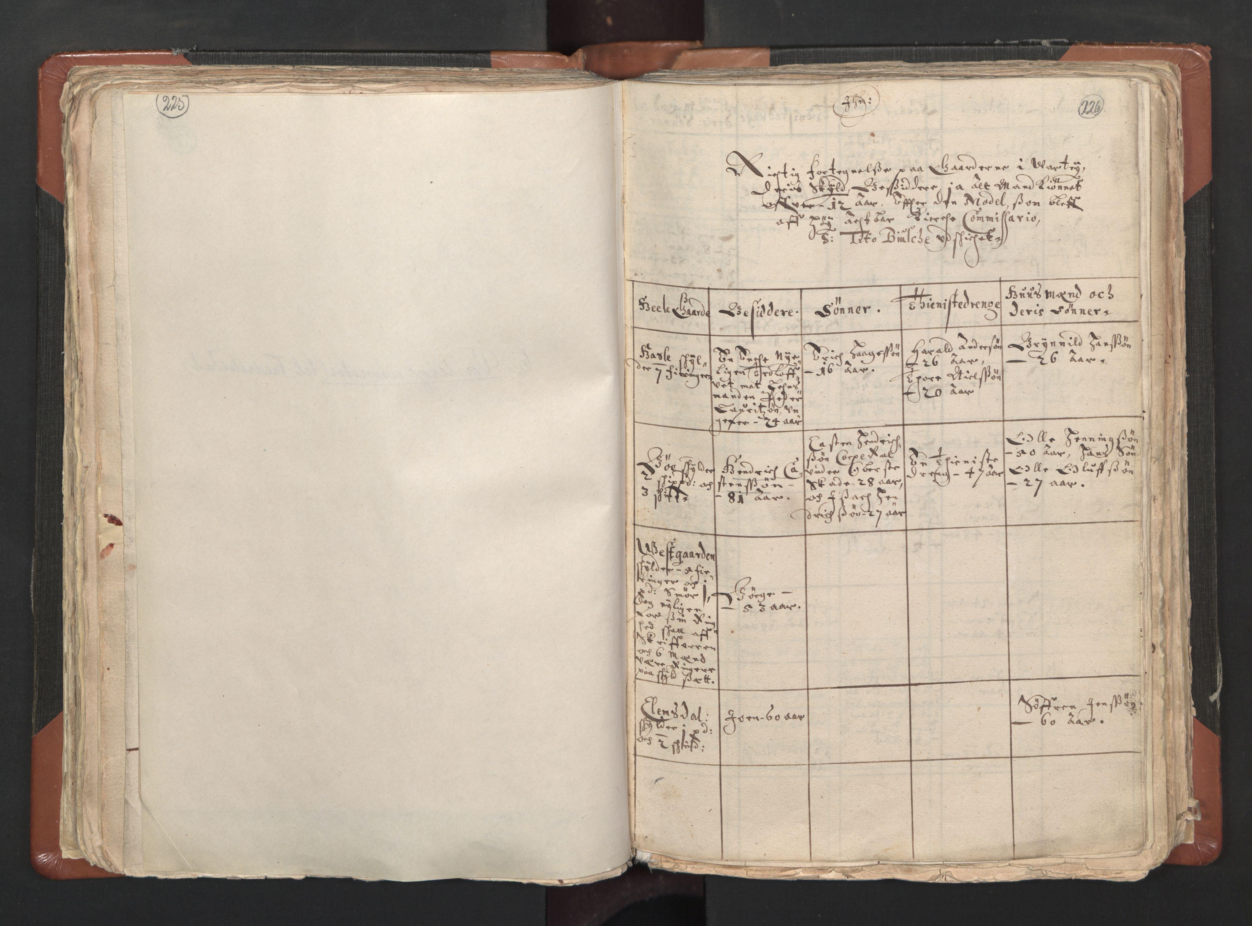 RA, Sogneprestenes manntall 1664-1666, nr. 1: Nedre Borgesyssel prosti, 1664-1666, s. 225-226