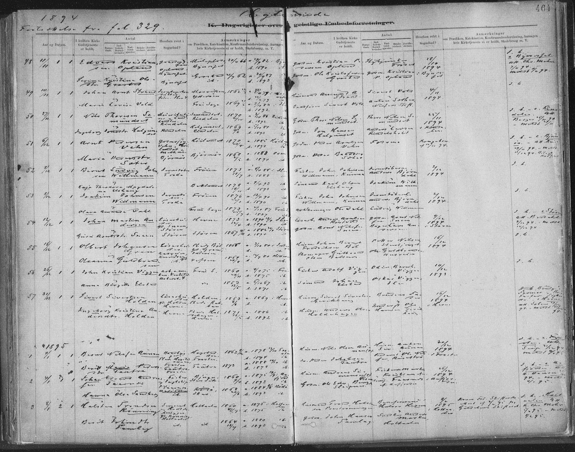 SAT, Ministerialprotokoller, klokkerbøker og fødselsregistre - Sør-Trøndelag, 603/L0163: Ministerialbok nr. 603A02, 1879-1895, s. 464