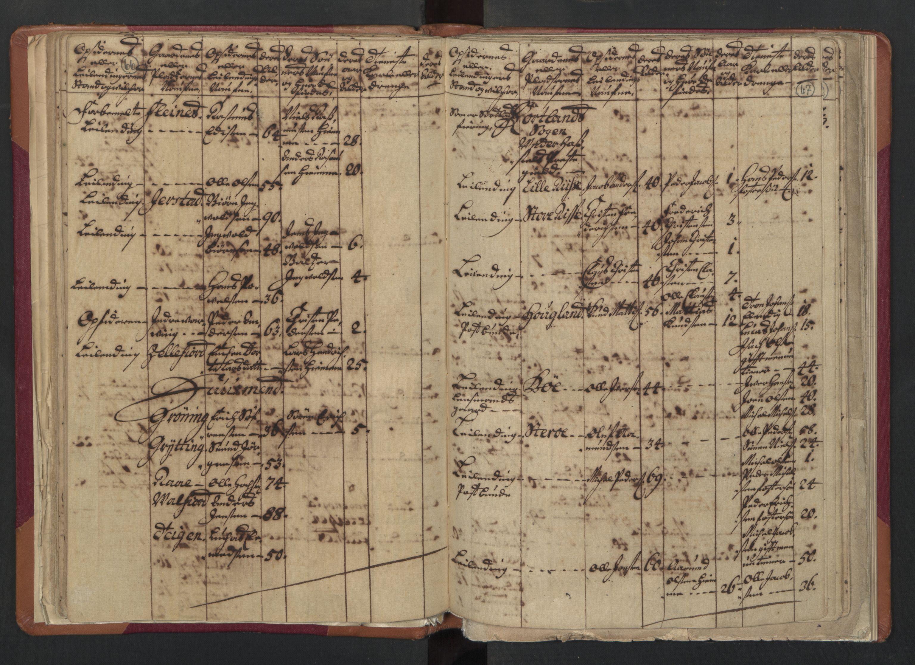 RA, Manntallet 1701, nr. 18: Vesterålen, Andenes og Lofoten fogderi, 1701, s. 66-67
