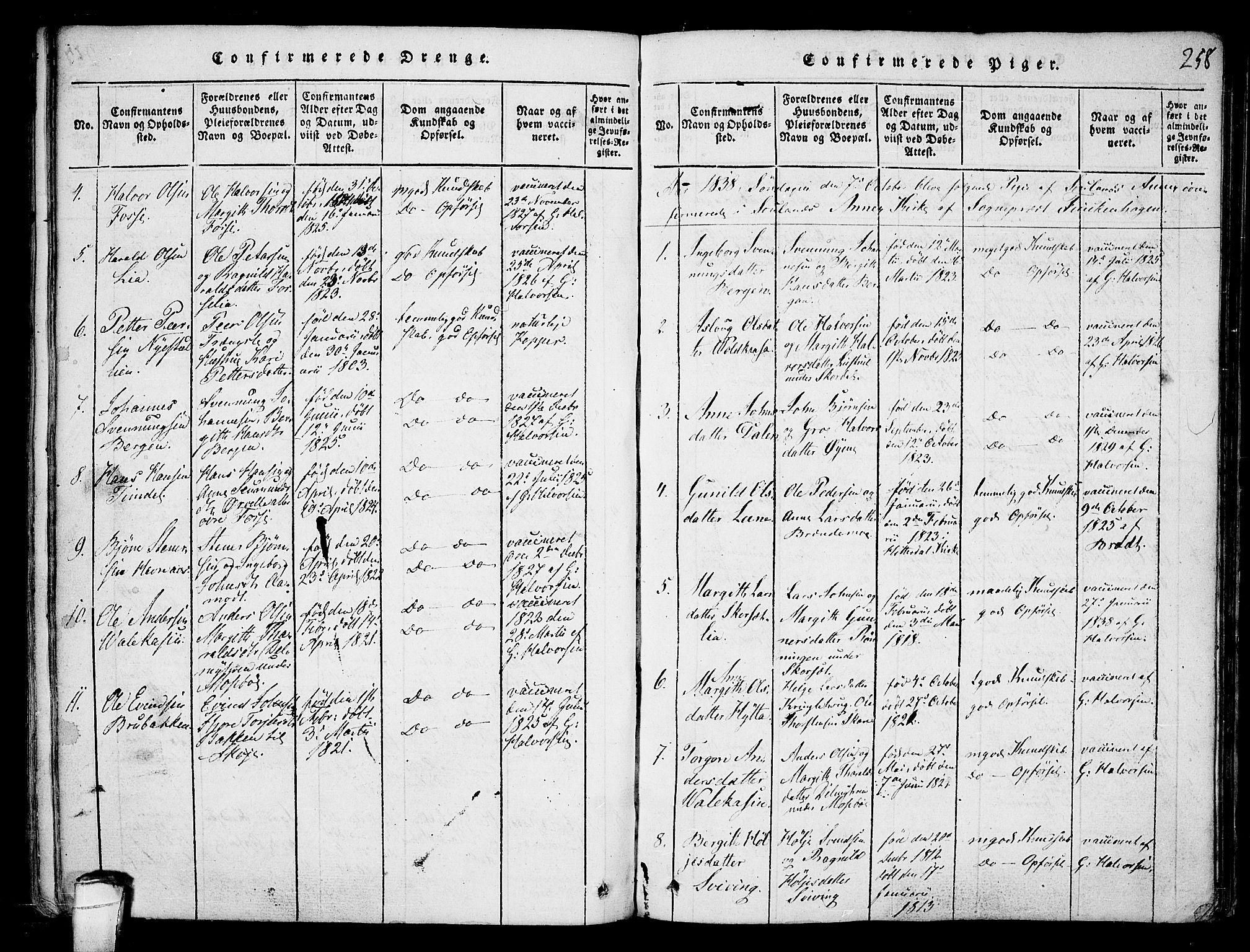 SAKO, Hjartdal kirkebøker, F/Fb/L0001: Ministerialbok nr. II 1, 1815-1843, s. 258