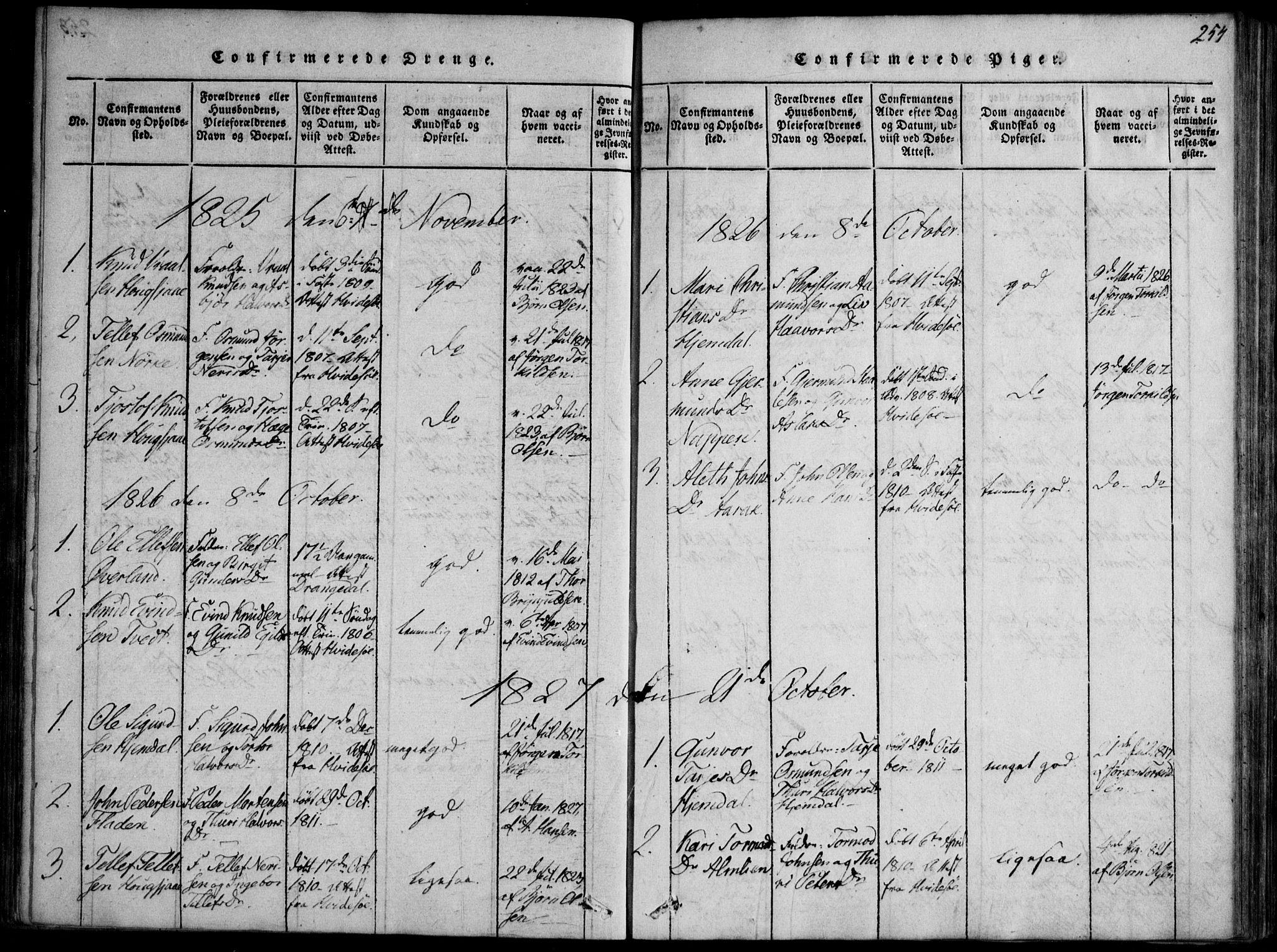 SAKO, Nissedal kirkebøker, F/Fb/L0001: Ministerialbok nr. II 1, 1814-1845, s. 254