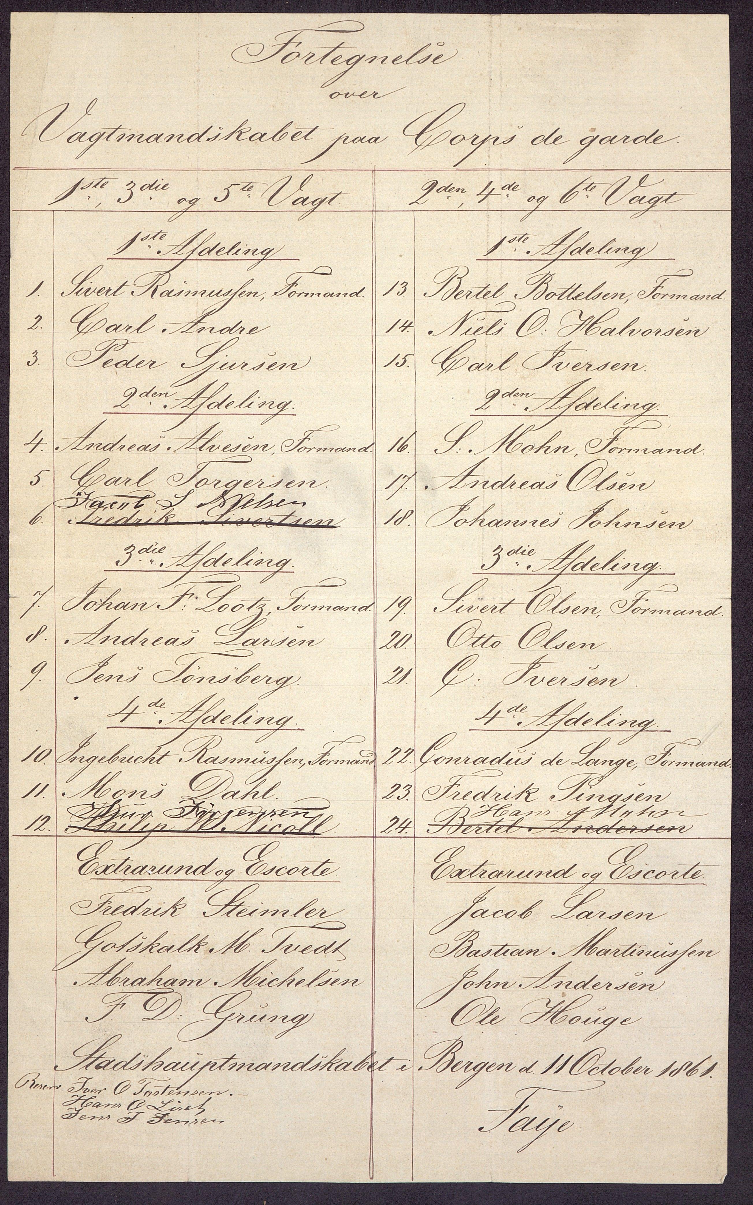 BBA, Borgervæpningen i Bergen, G/Gf/L0001: Styrkelister, 1861