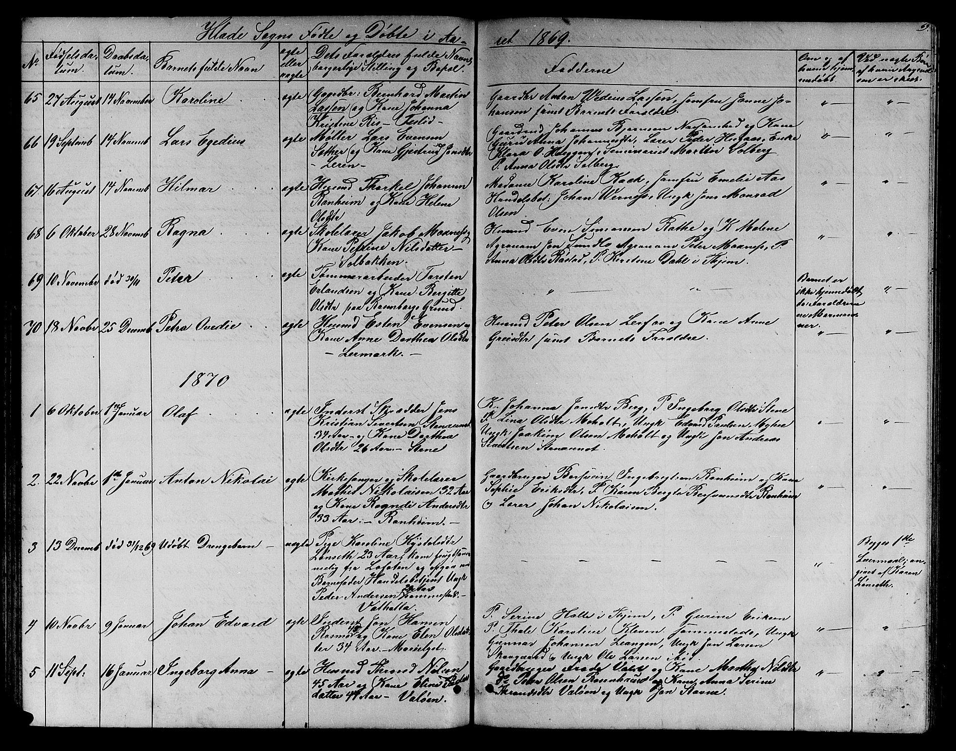 SAT, Ministerialprotokoller, klokkerbøker og fødselsregistre - Sør-Trøndelag, 606/L0311: Klokkerbok nr. 606C07, 1860-1877, s. 69