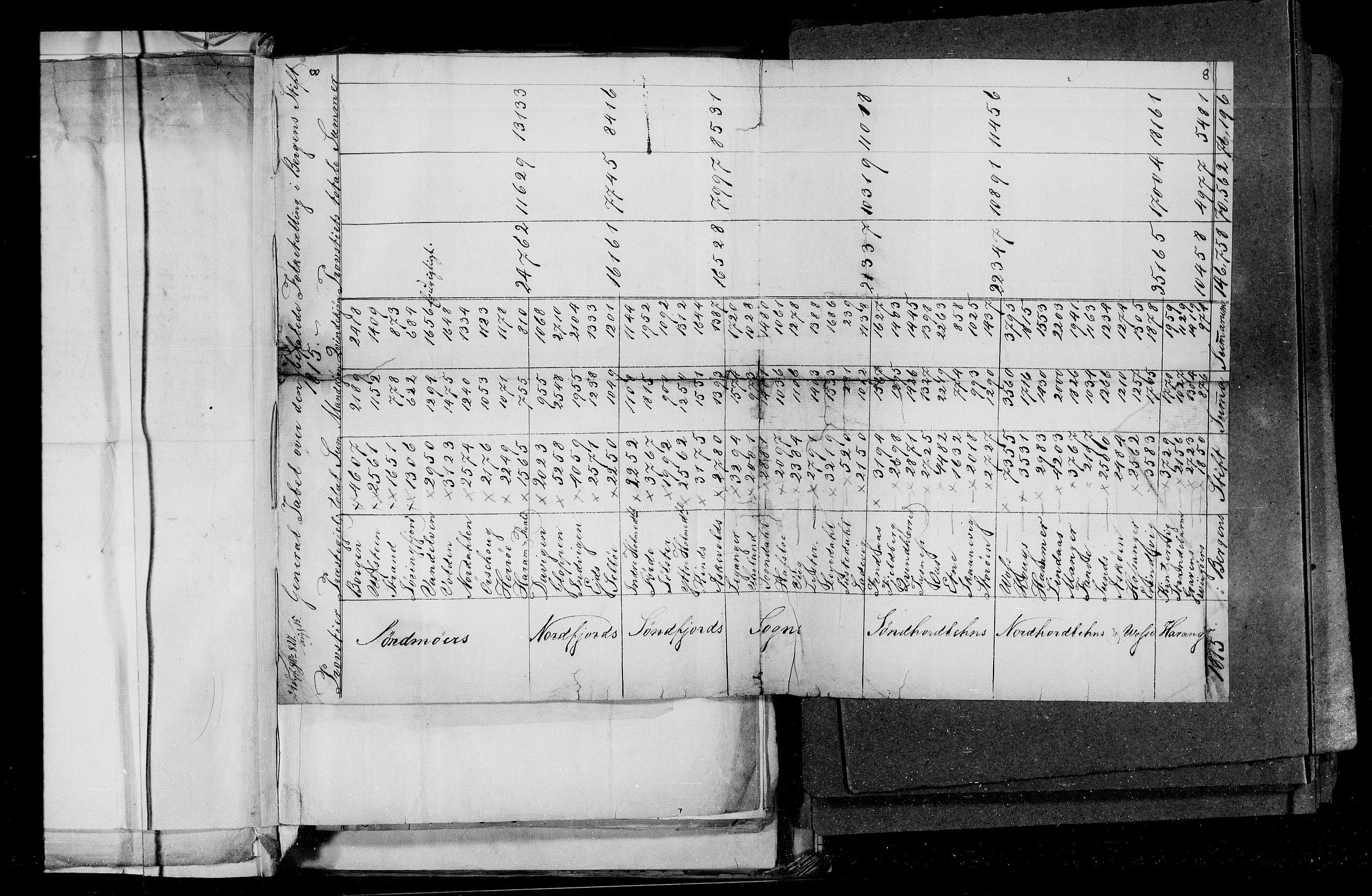RA, Folketellingen 1815, bind 2: Bergen stift og Trondheim stift, 1815, s. 8