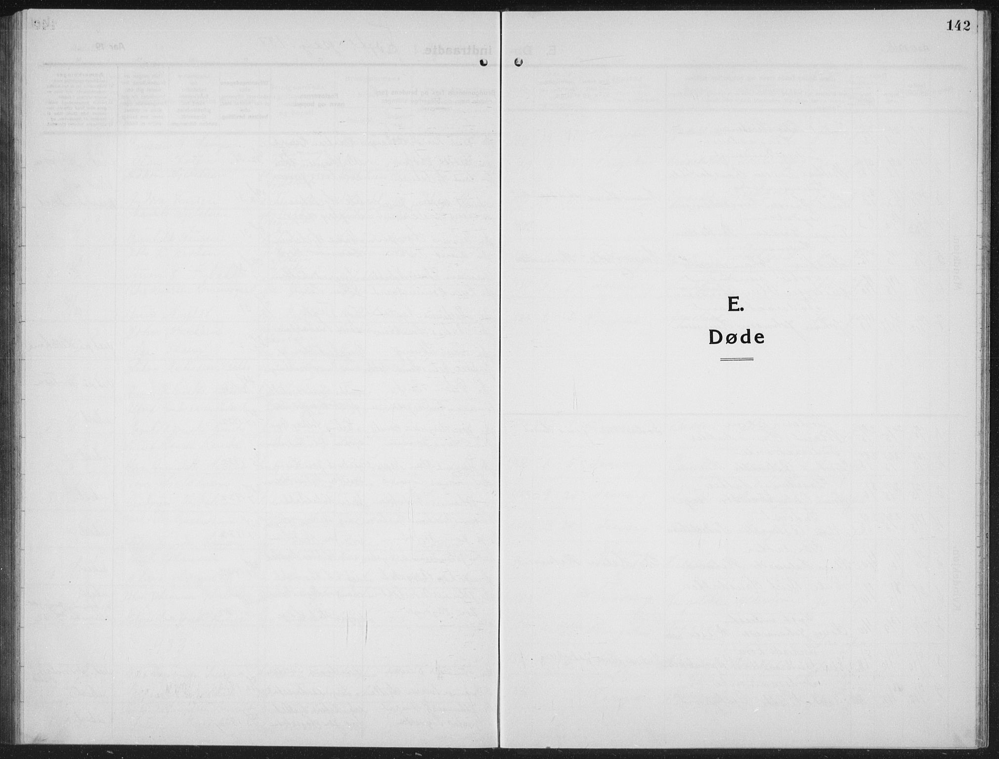 SAH, Ringebu prestekontor, Klokkerbok nr. 10, 1911-1934, s. 142