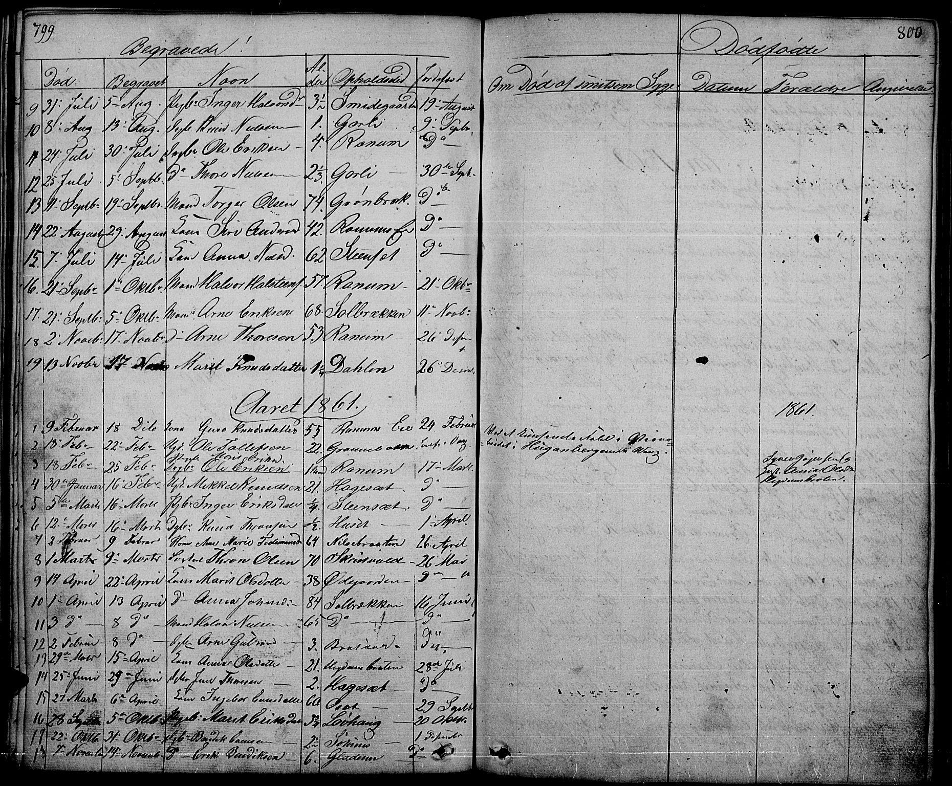 SAH, Nord-Aurdal prestekontor, Klokkerbok nr. 1, 1834-1887, s. 799-800