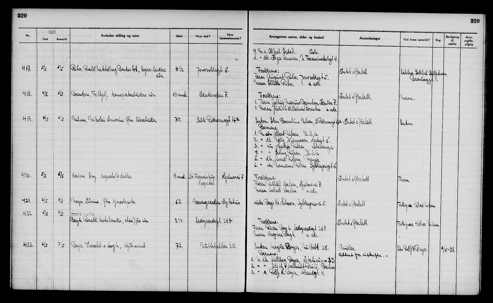 SAB, Byfogd og Byskriver i Bergen, 06/06Na/L0016: Dødsfallsjournaler, 1929-1931, s. 320