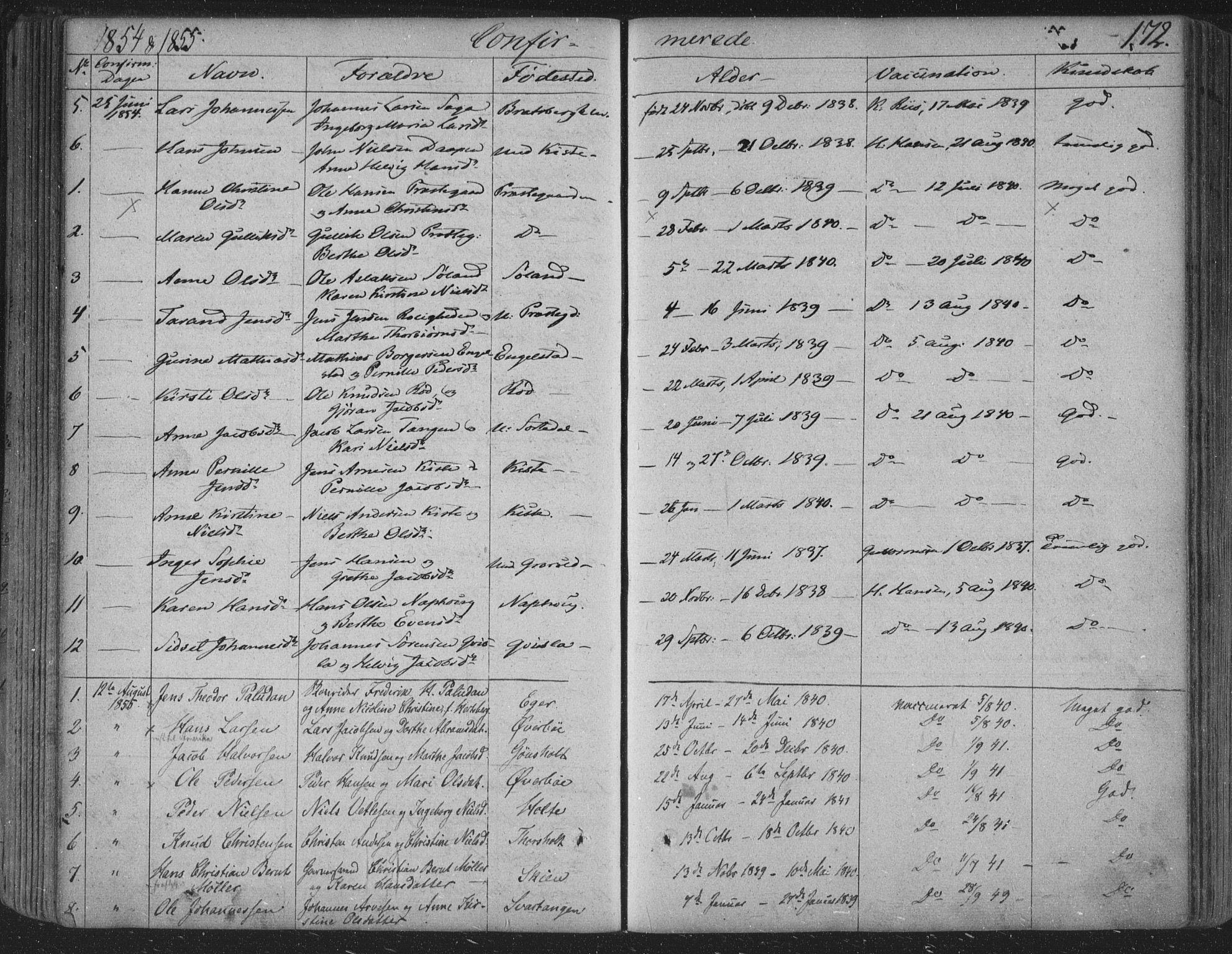 SAKO, Siljan kirkebøker, F/Fa/L0001: Ministerialbok nr. 1, 1831-1870, s. 172