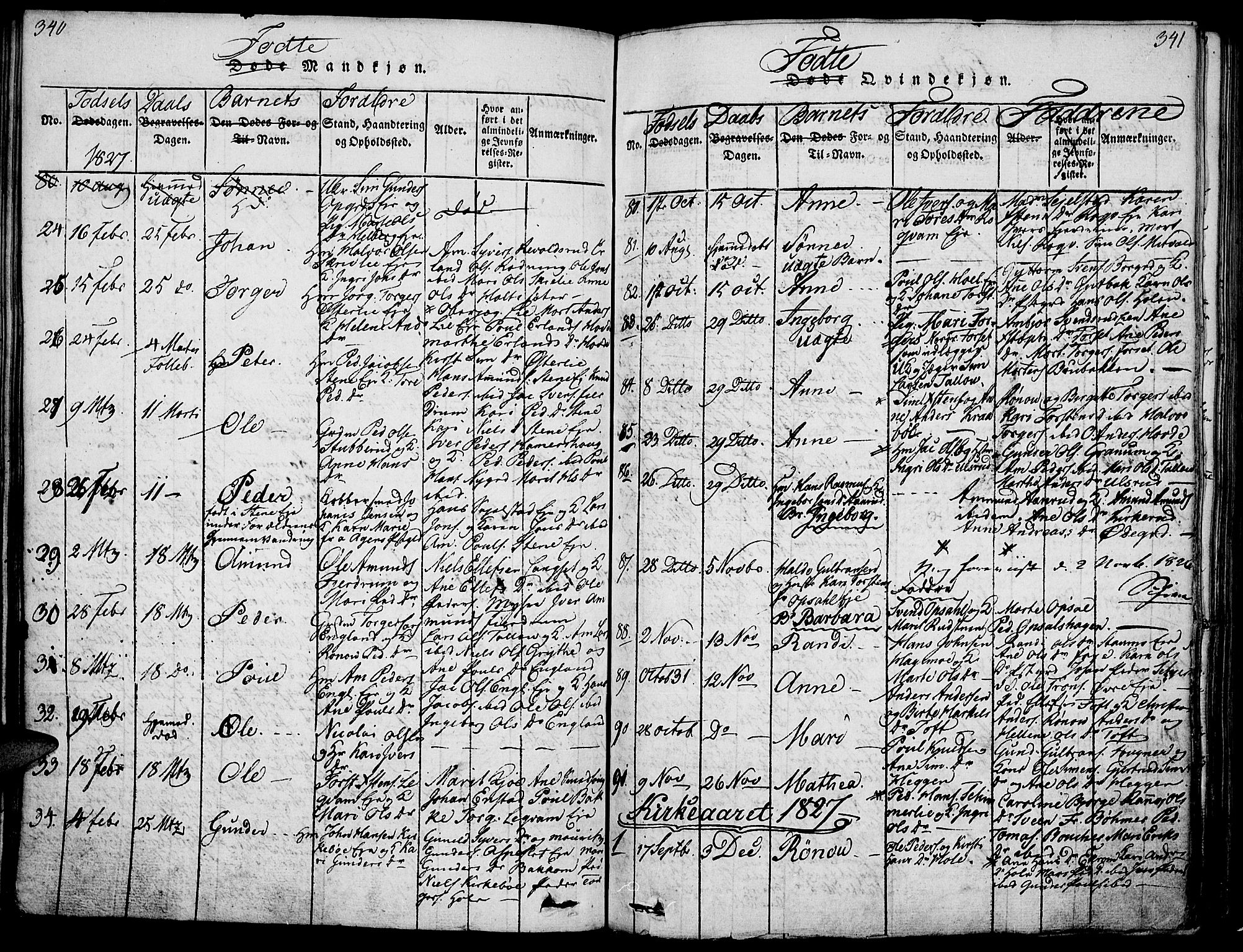 SAH, Gausdal prestekontor, Ministerialbok nr. 5, 1817-1829, s. 340-341