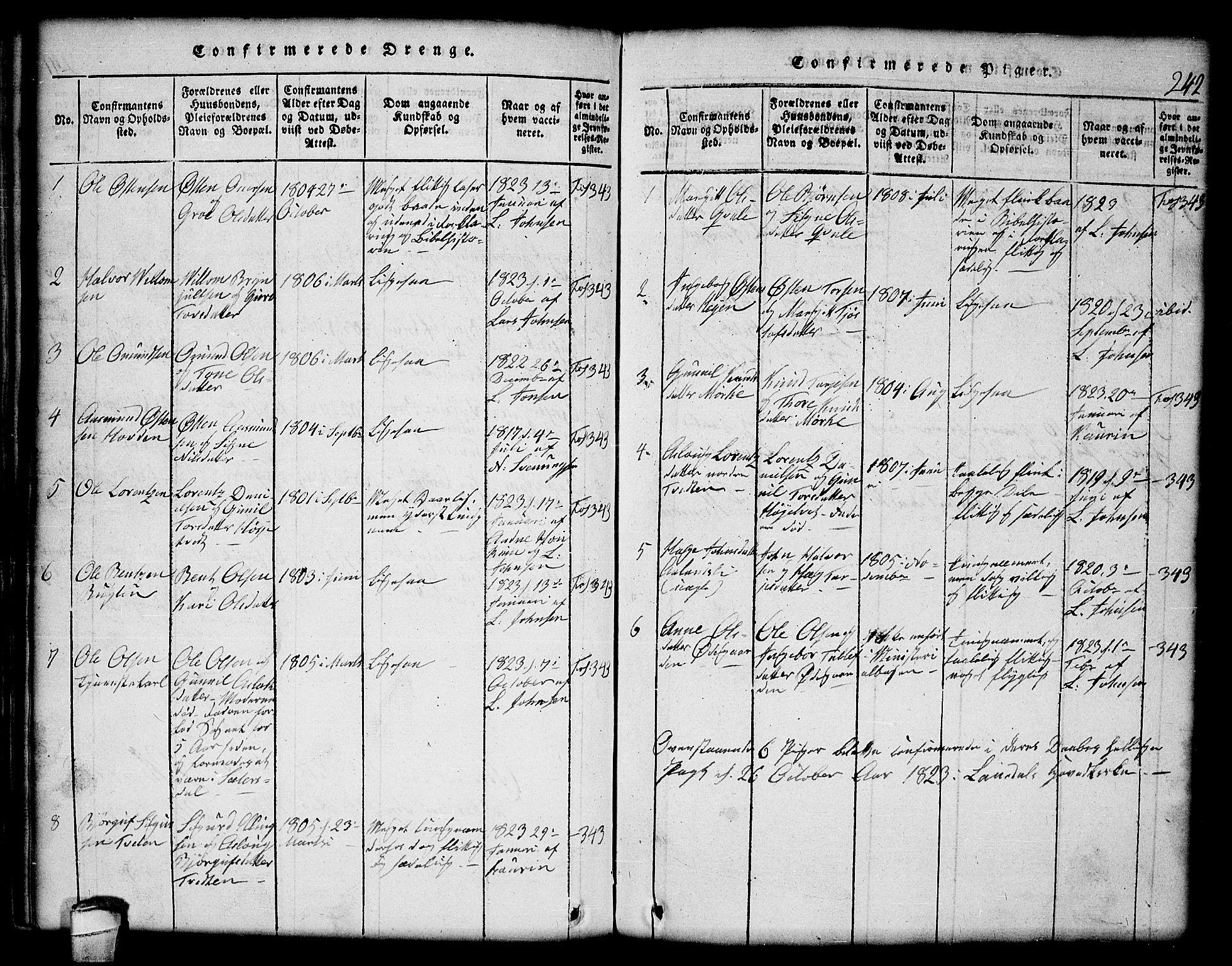 SAKO, Lårdal kirkebøker, G/Gc/L0001: Klokkerbok nr. III 1, 1815-1854, s. 242