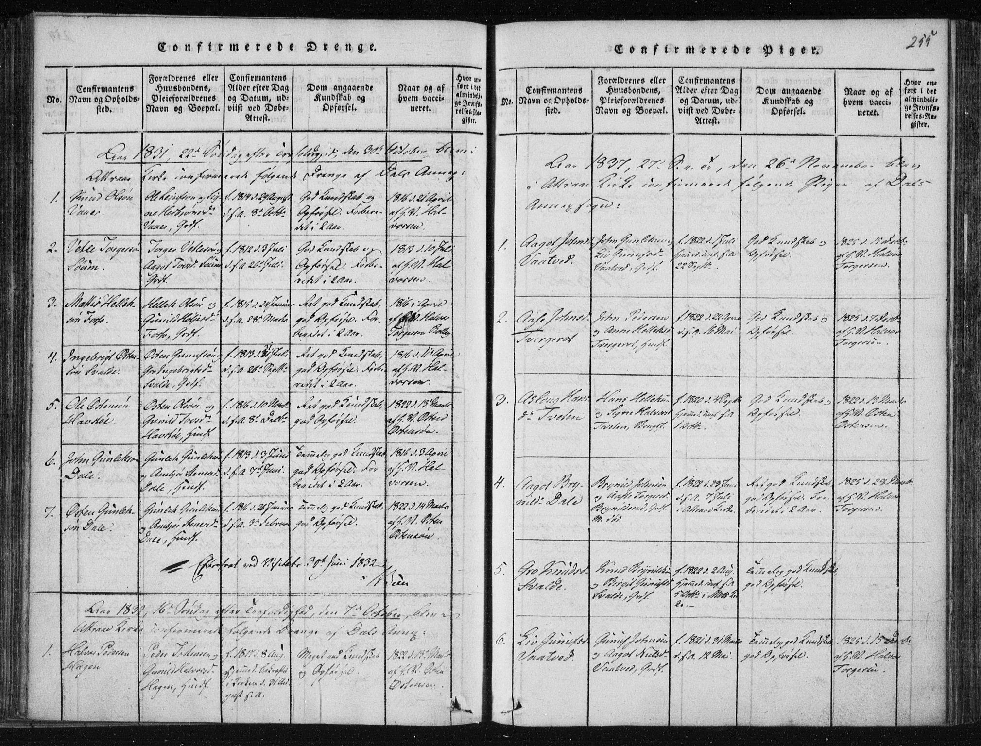 SAKO, Tinn kirkebøker, F/Fc/L0001: Ministerialbok nr. III 1, 1815-1843, s. 255
