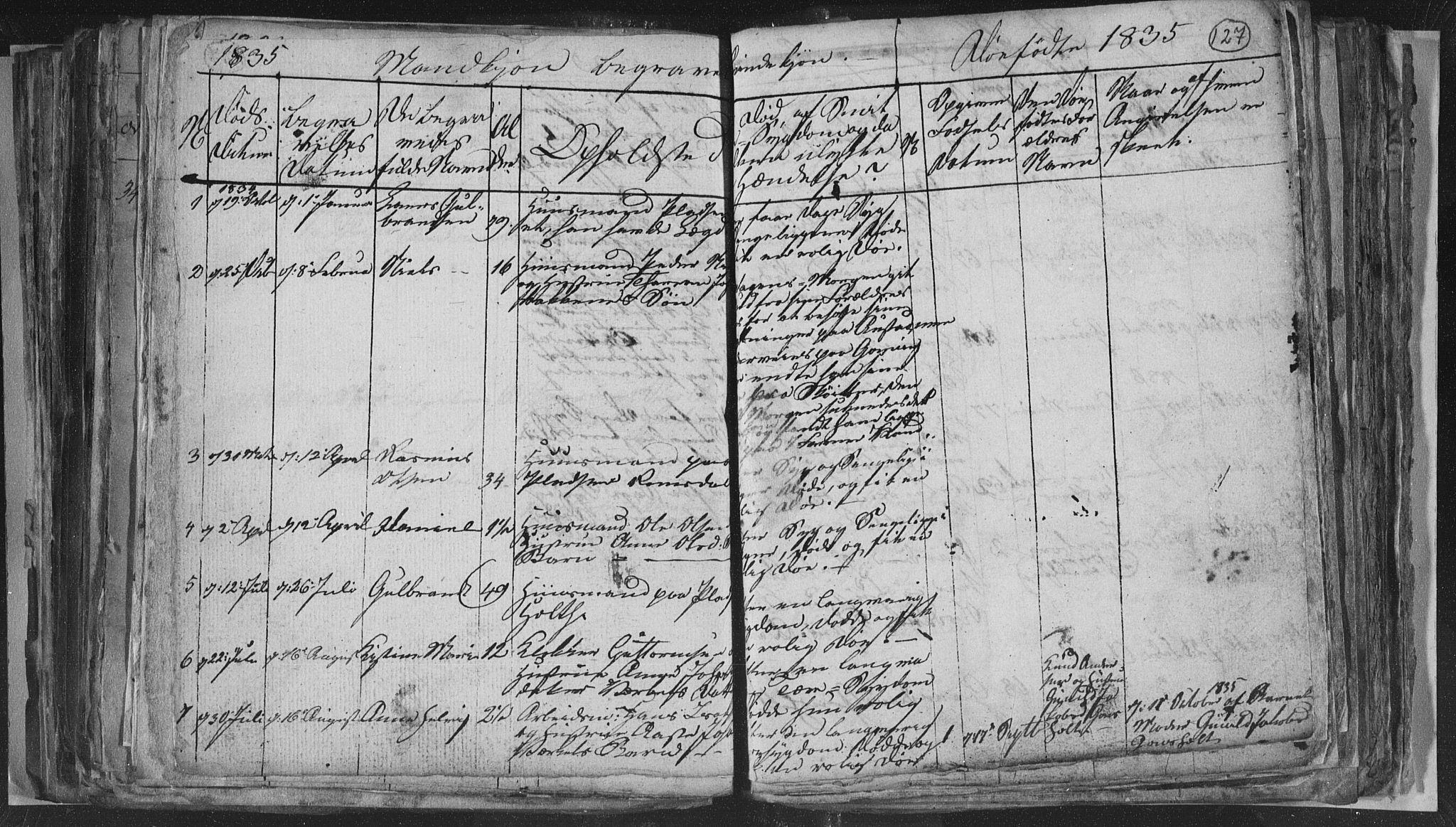 SAKO, Siljan kirkebøker, G/Ga/L0001: Klokkerbok nr. 1, 1827-1847, s. 127