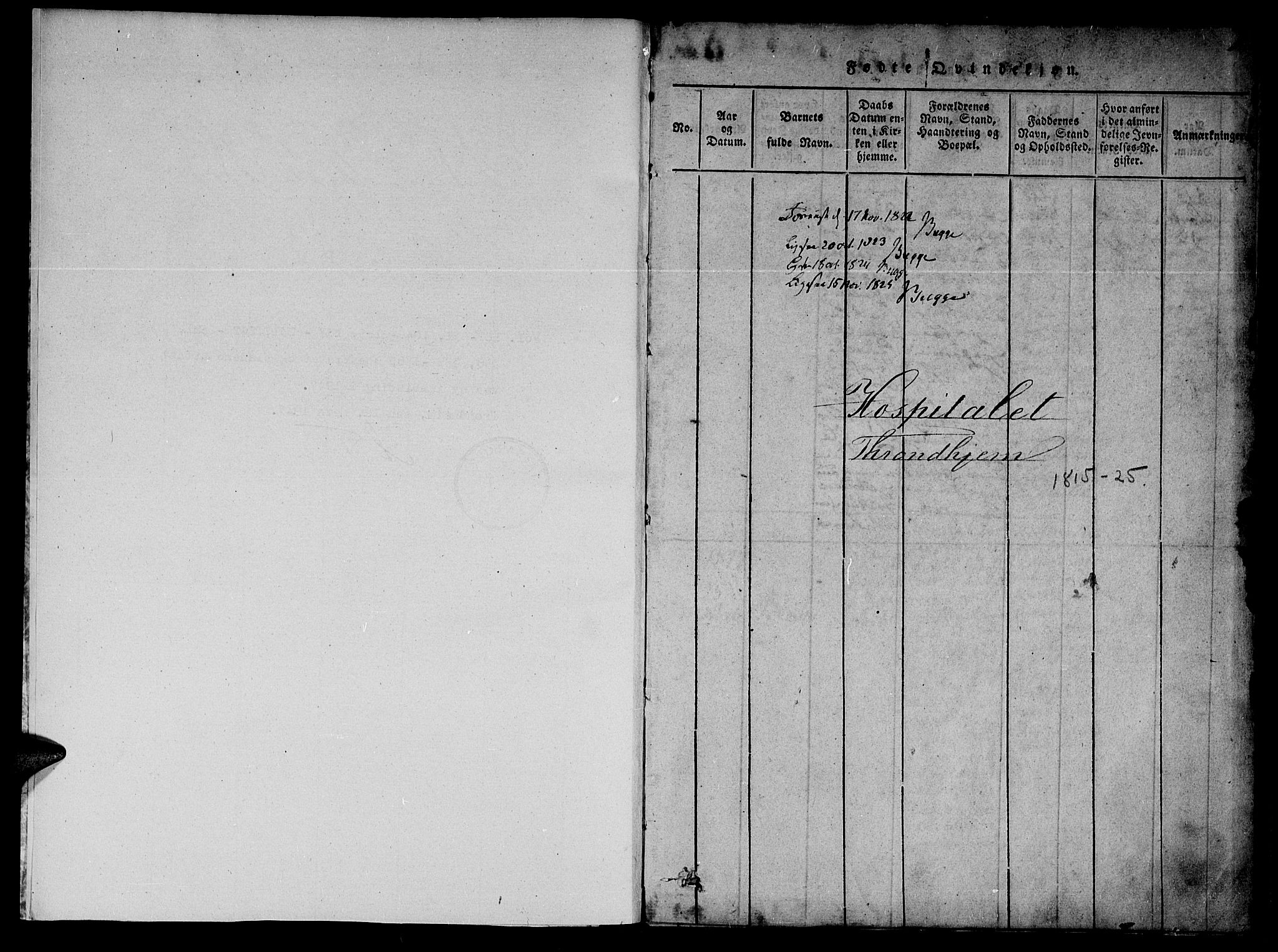SAT, Ministerialprotokoller, klokkerbøker og fødselsregistre - Sør-Trøndelag, 623/L0467: Ministerialbok nr. 623A01, 1815-1825, s. 1