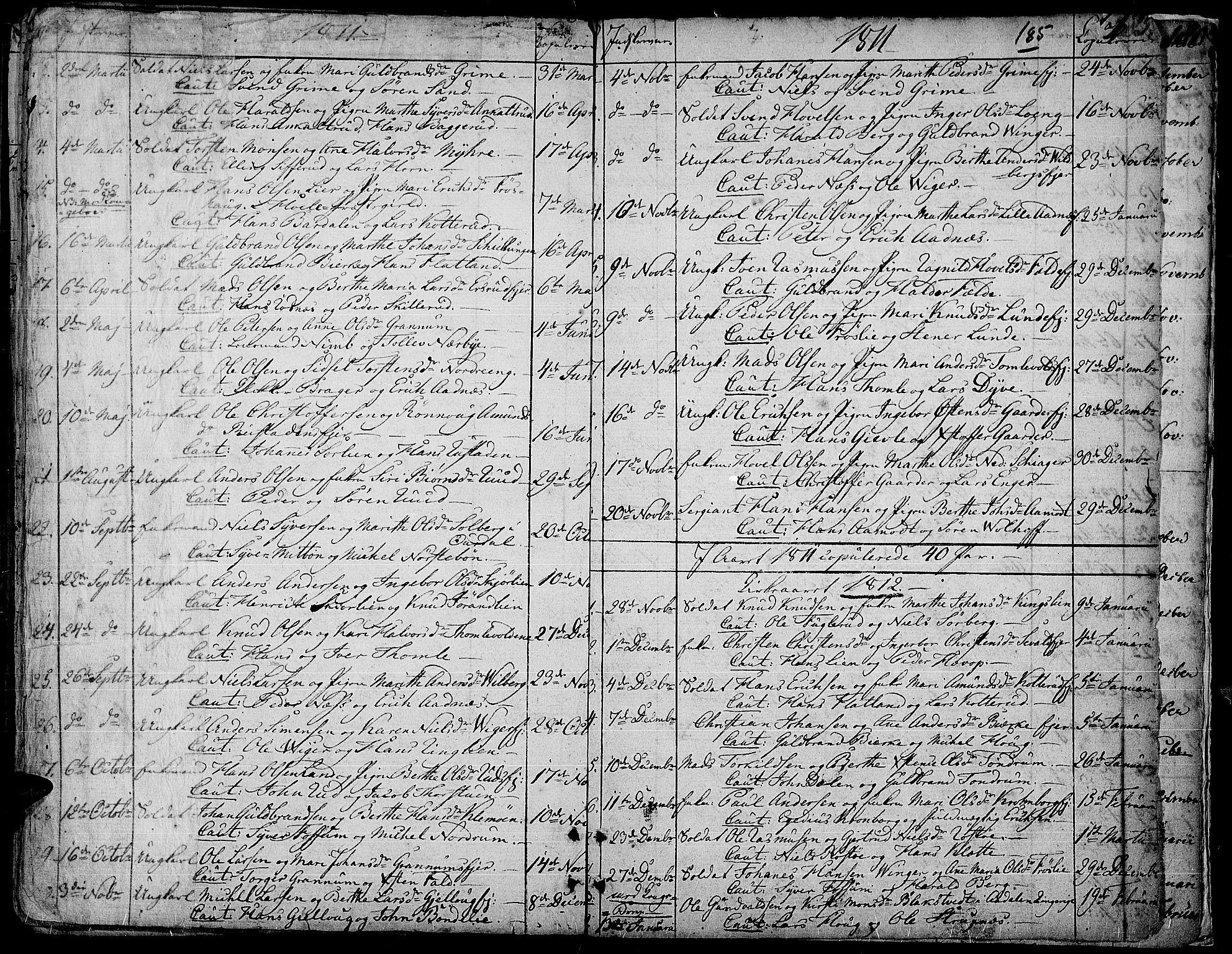 SAH, Land prestekontor, Ministerialbok nr. 6, 1784-1813, s. 185