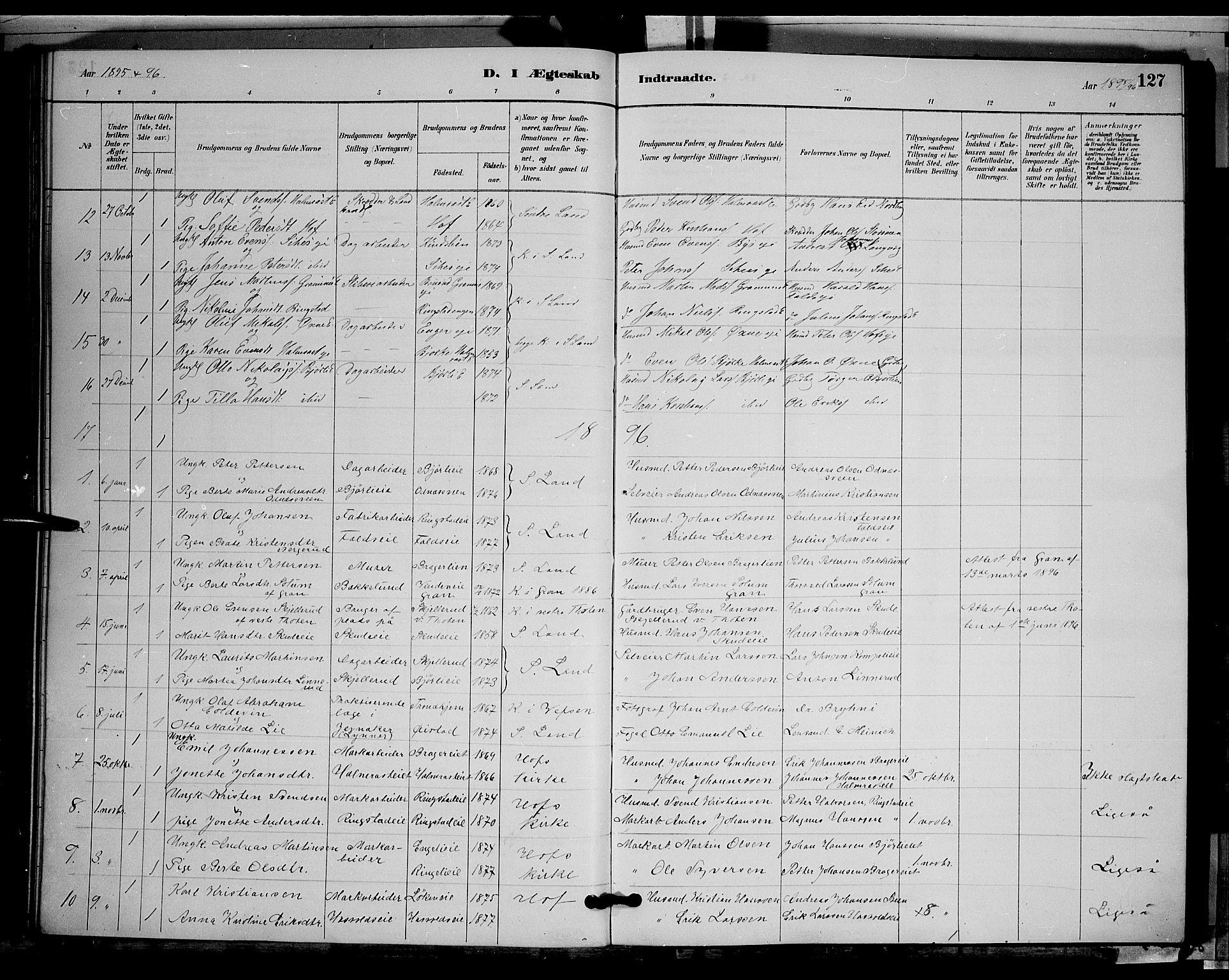 SAH, Søndre Land prestekontor, L/L0002: Klokkerbok nr. 2, 1884-1900, s. 127