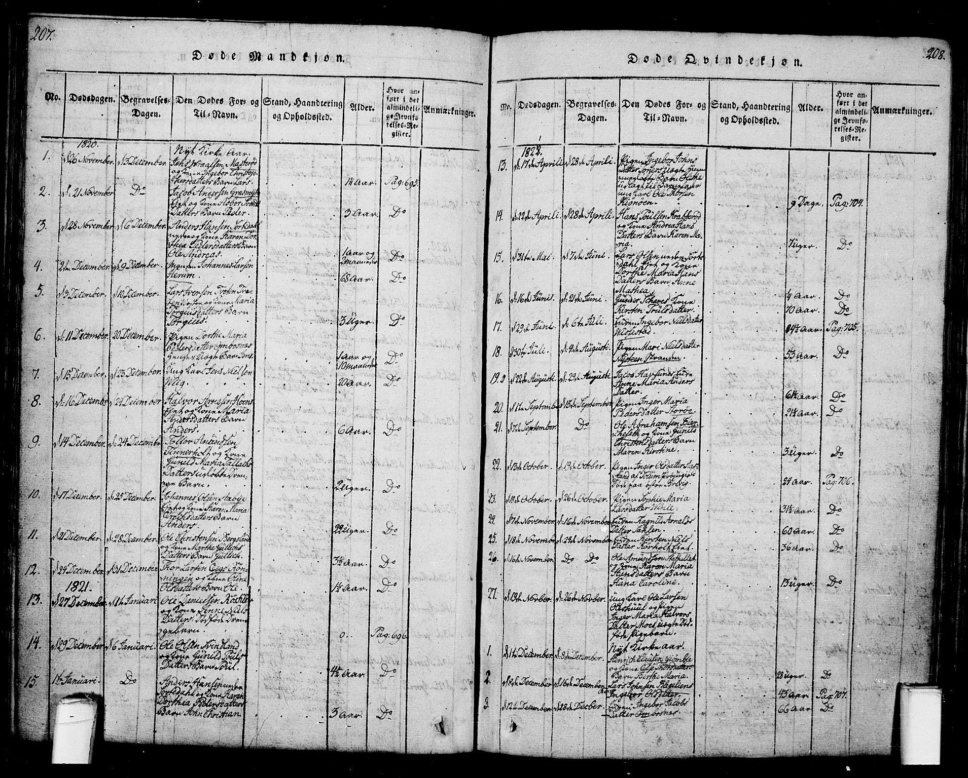 SAKO, Bamble kirkebøker, G/Ga/L0005: Klokkerbok nr. I 5, 1814-1855, s. 207-208