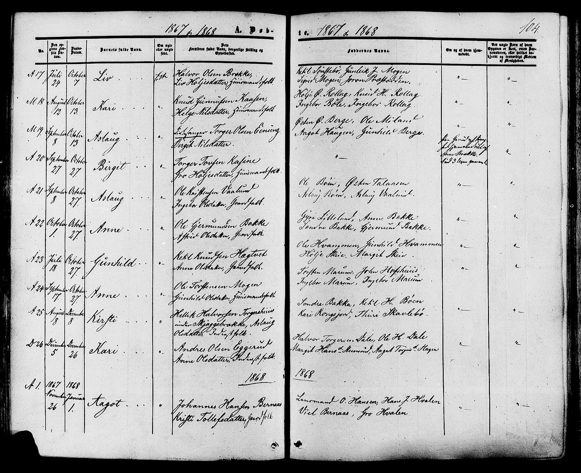 SAKO, Tinn kirkebøker, F/Fa/L0006: Ministerialbok nr. I 6, 1857-1878, s. 104
