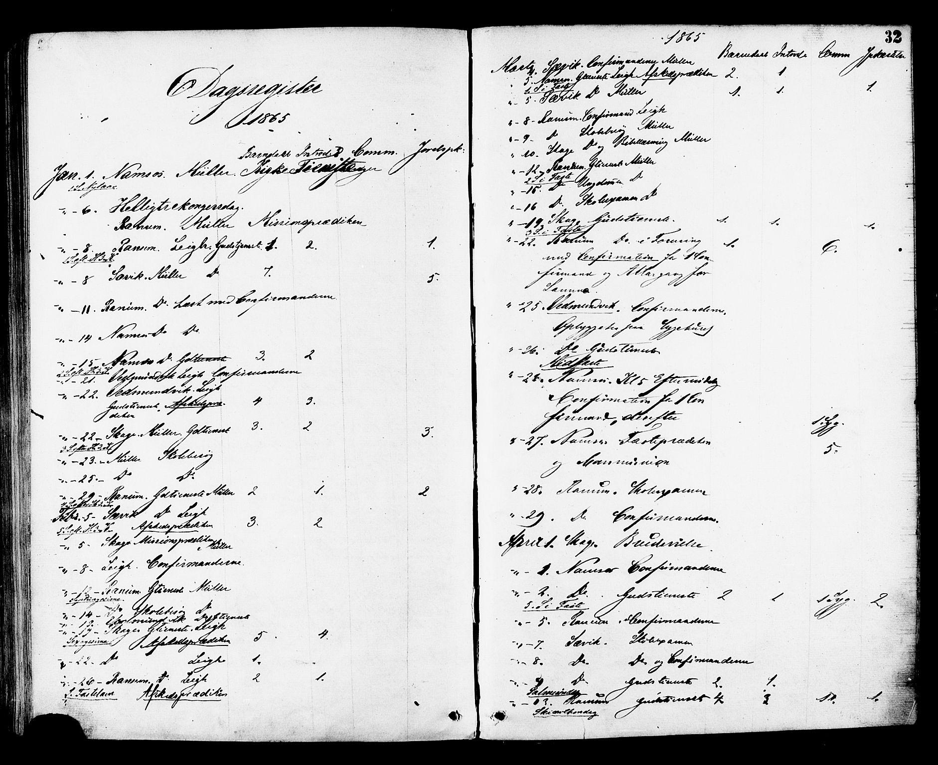 SAT, Ministerialprotokoller, klokkerbøker og fødselsregistre - Nord-Trøndelag, 764/L0553: Ministerialbok nr. 764A08, 1858-1880, s. 32