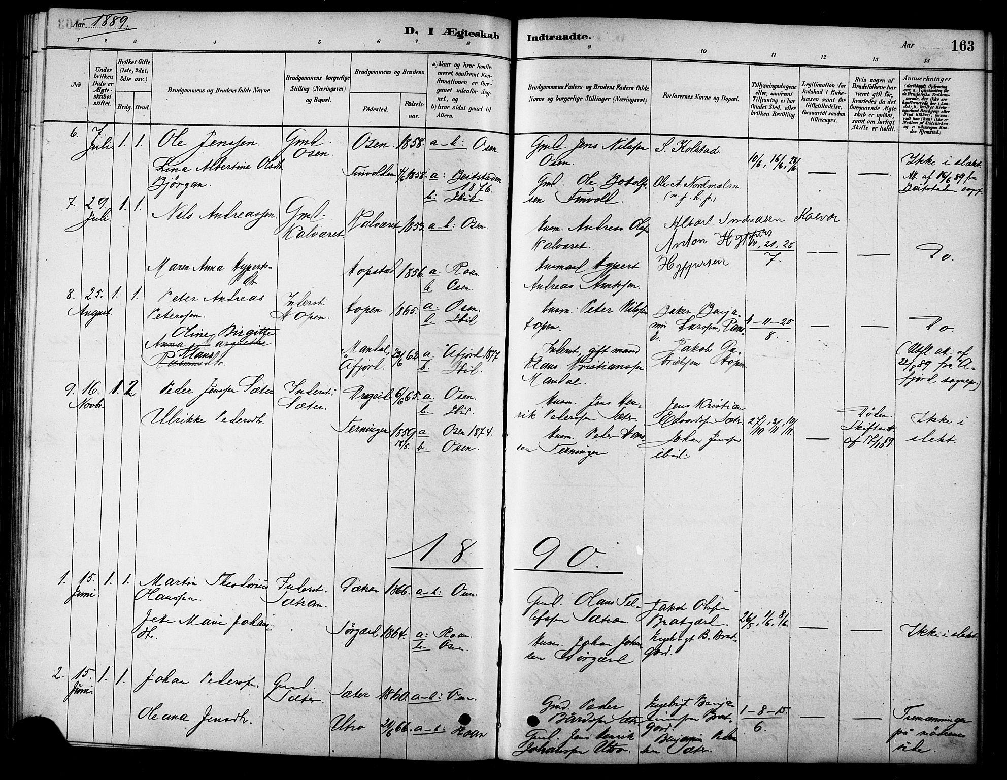 SAT, Ministerialprotokoller, klokkerbøker og fødselsregistre - Sør-Trøndelag, 658/L0722: Ministerialbok nr. 658A01, 1879-1896, s. 163