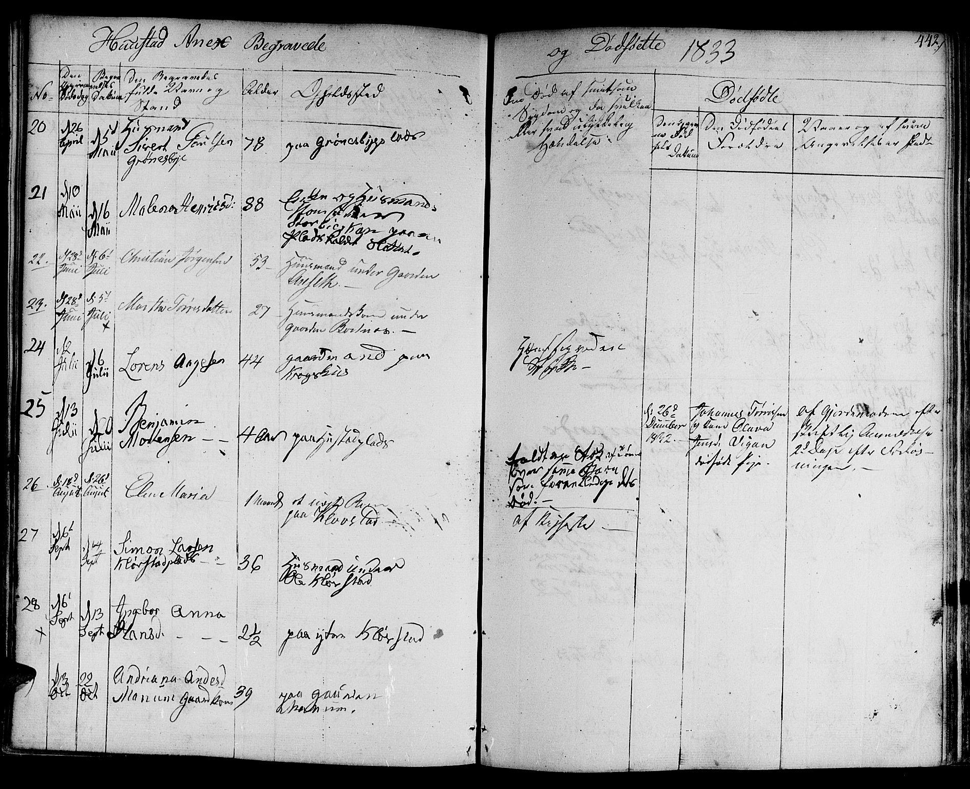 SAT, Ministerialprotokoller, klokkerbøker og fødselsregistre - Nord-Trøndelag, 730/L0277: Ministerialbok nr. 730A06 /3, 1830-1839, s. 442