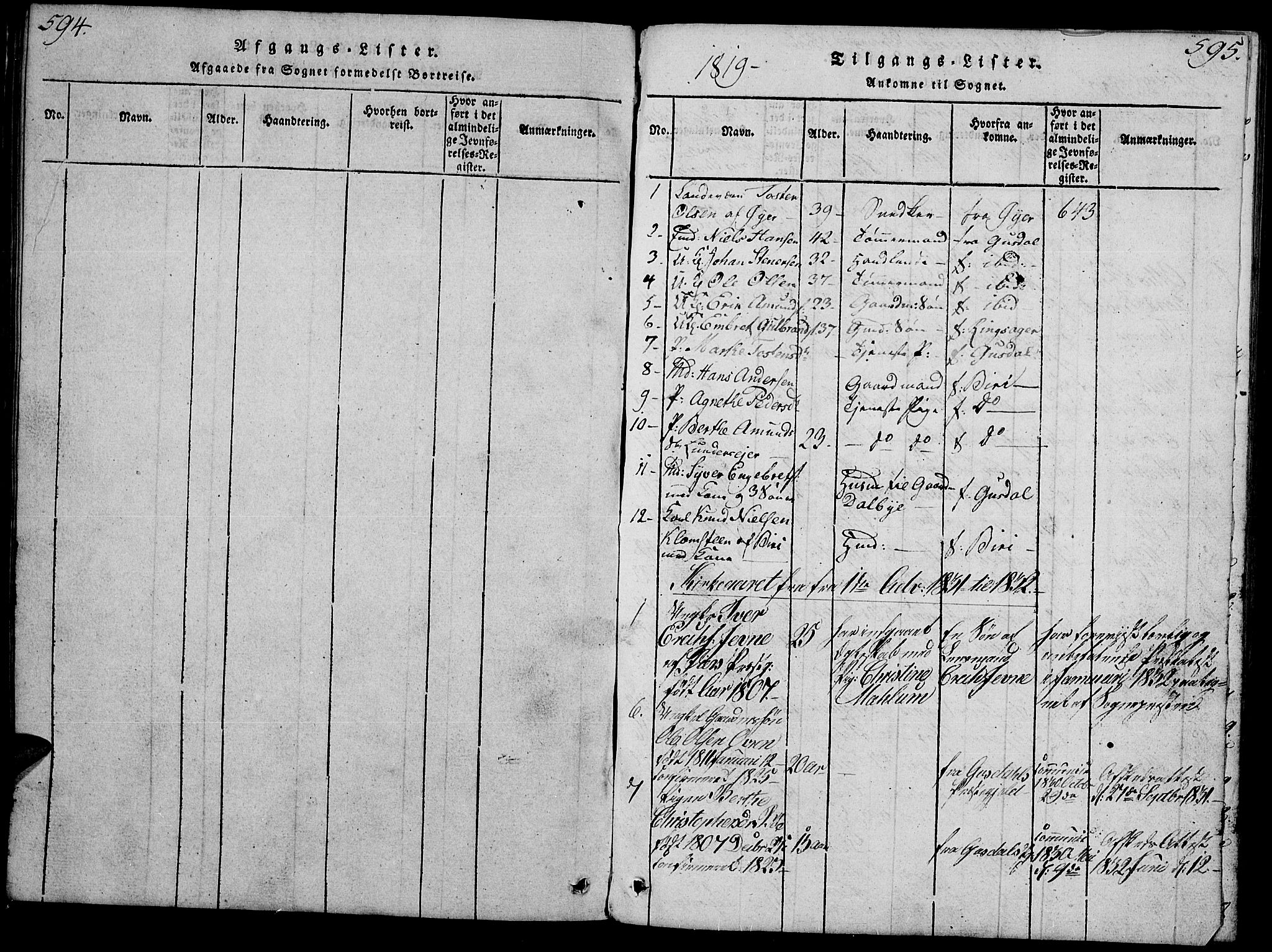 SAH, Fåberg prestekontor, Klokkerbok nr. 4, 1818-1837, s. 594-595