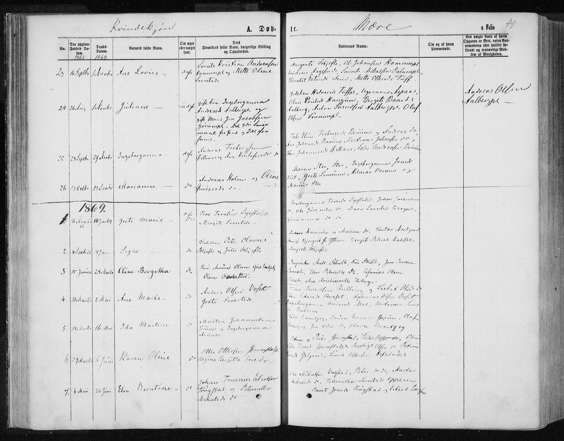 SAT, Ministerialprotokoller, klokkerbøker og fødselsregistre - Nord-Trøndelag, 735/L0345: Ministerialbok nr. 735A08 /1, 1863-1872, s. 49