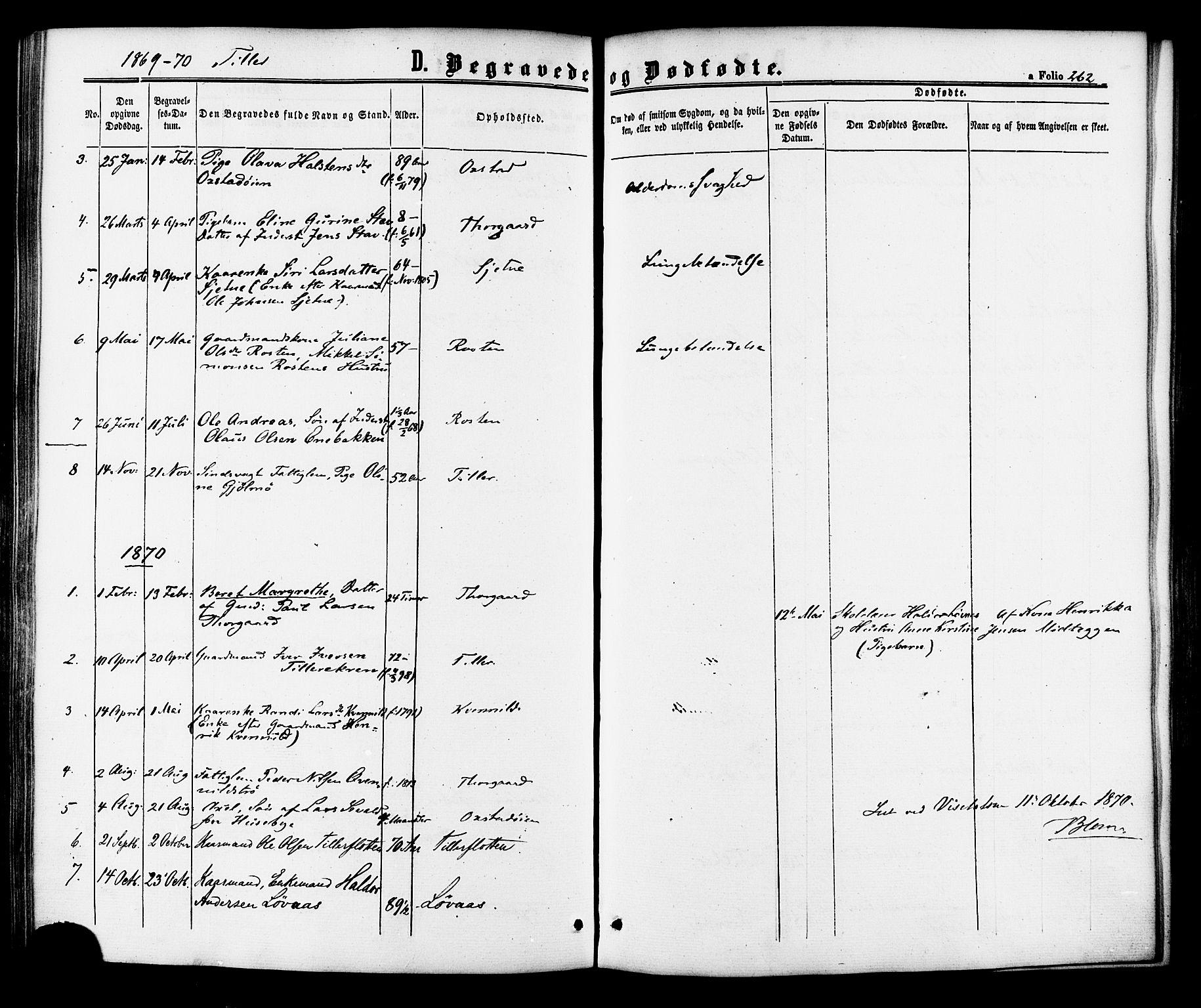 SAT, Ministerialprotokoller, klokkerbøker og fødselsregistre - Sør-Trøndelag, 618/L0443: Ministerialbok nr. 618A06 /2, 1863-1879, s. 262