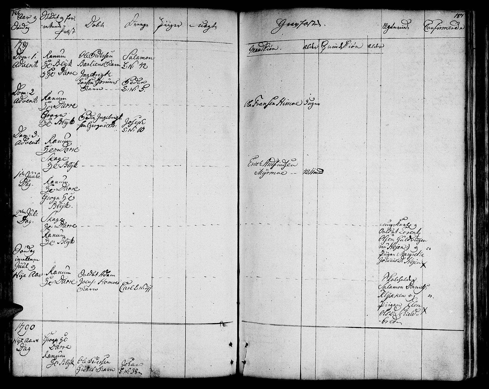 SAT, Ministerialprotokoller, klokkerbøker og fødselsregistre - Nord-Trøndelag, 764/L0544: Ministerialbok nr. 764A04, 1780-1798, s. 186-187