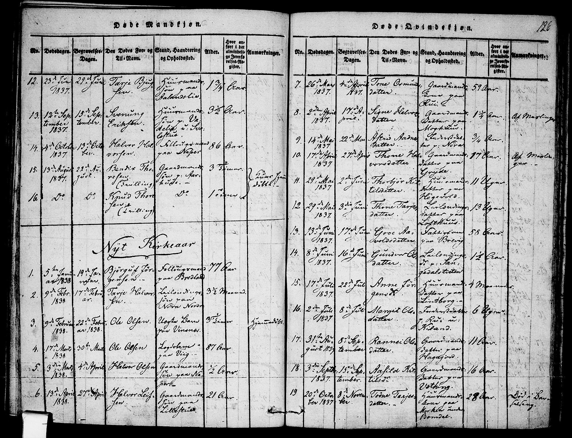 SAKO, Fyresdal kirkebøker, F/Fa/L0003: Ministerialbok nr. I 3, 1815-1840, s. 126